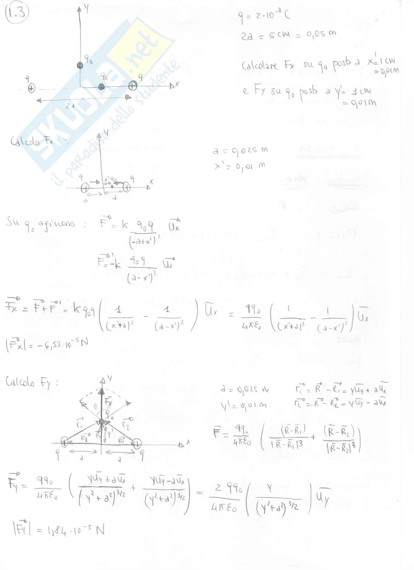 Fisica II - Esercizi svolti capitoli 1 e 2