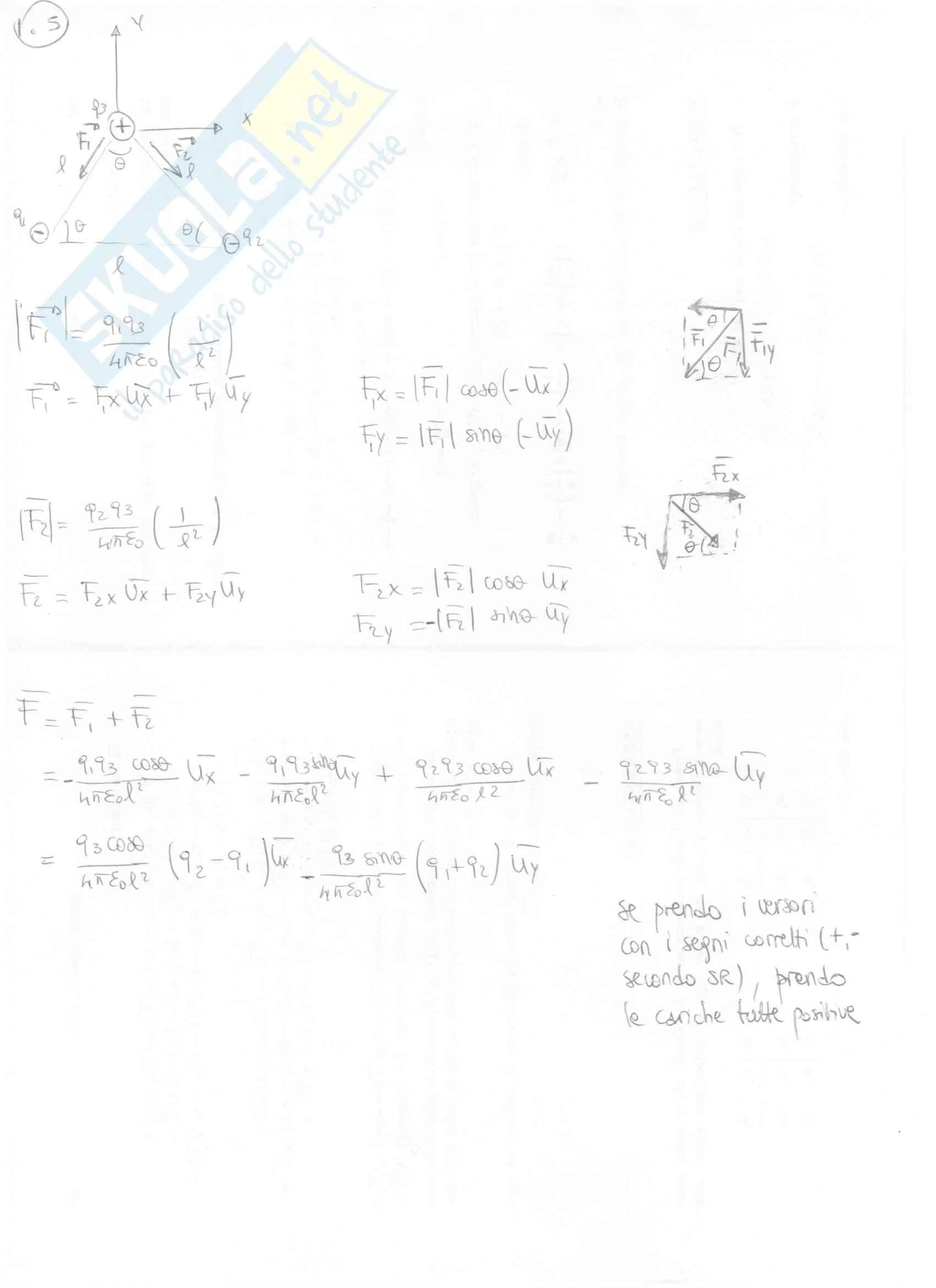 Fisica II - Esercizi svolti capitoli 1 e 2 Pag. 2