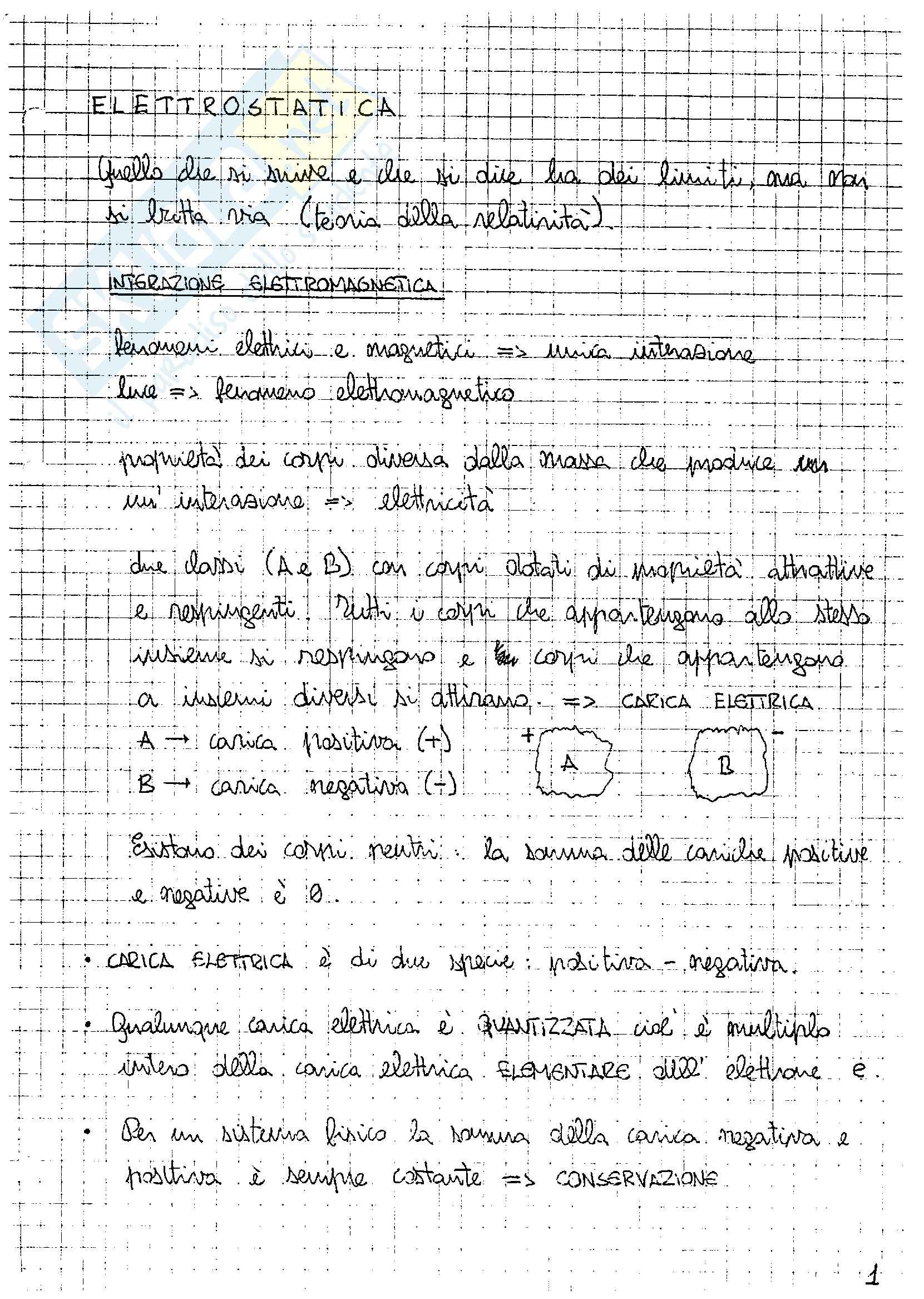 Fisica 2- Appunti Pag. 1