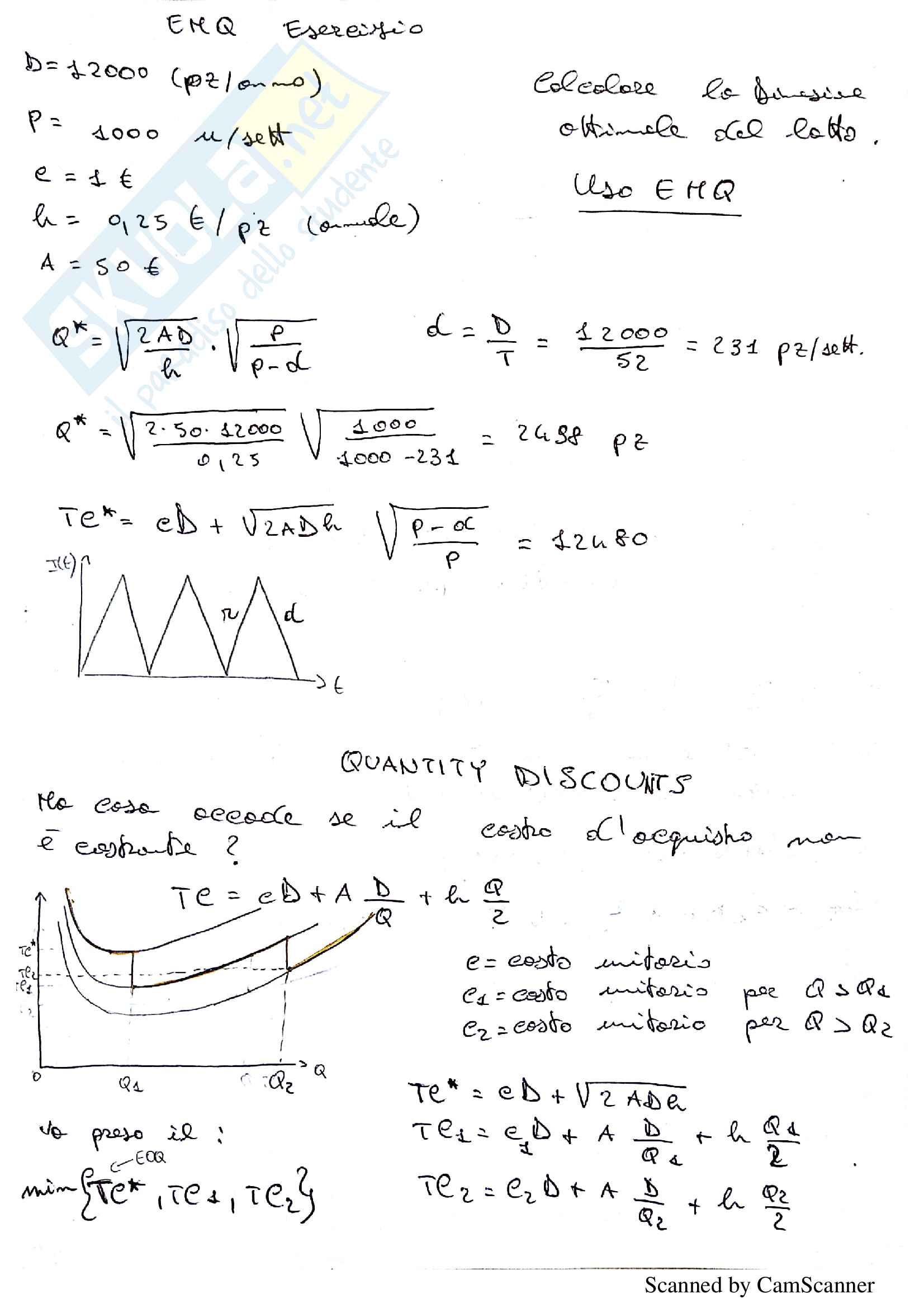 Programmazione e Gestione della Produzione P. Chiabert Appunti, Schemi riassuntivi, Esempi svolti Pag. 11