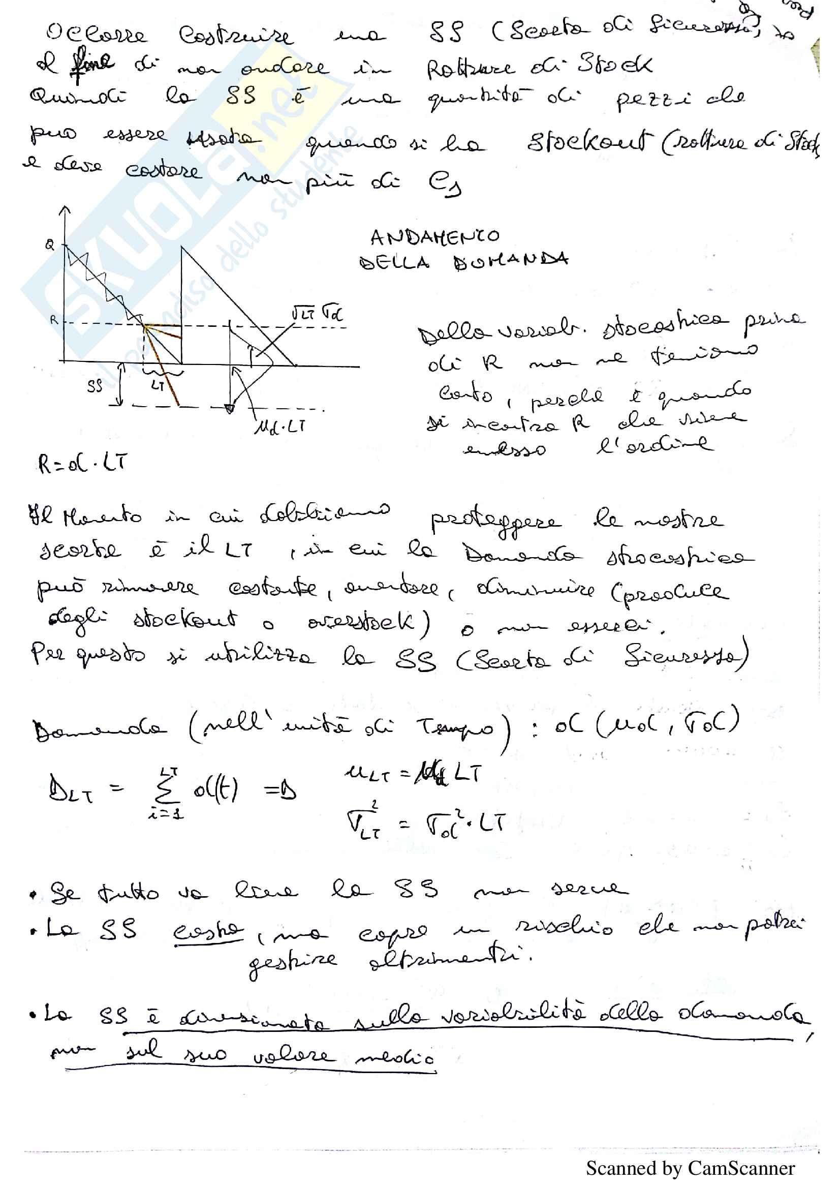 Programmazione e Gestione della Produzione P. Chiabert Appunti, Schemi riassuntivi, Esempi svolti Pag. 26