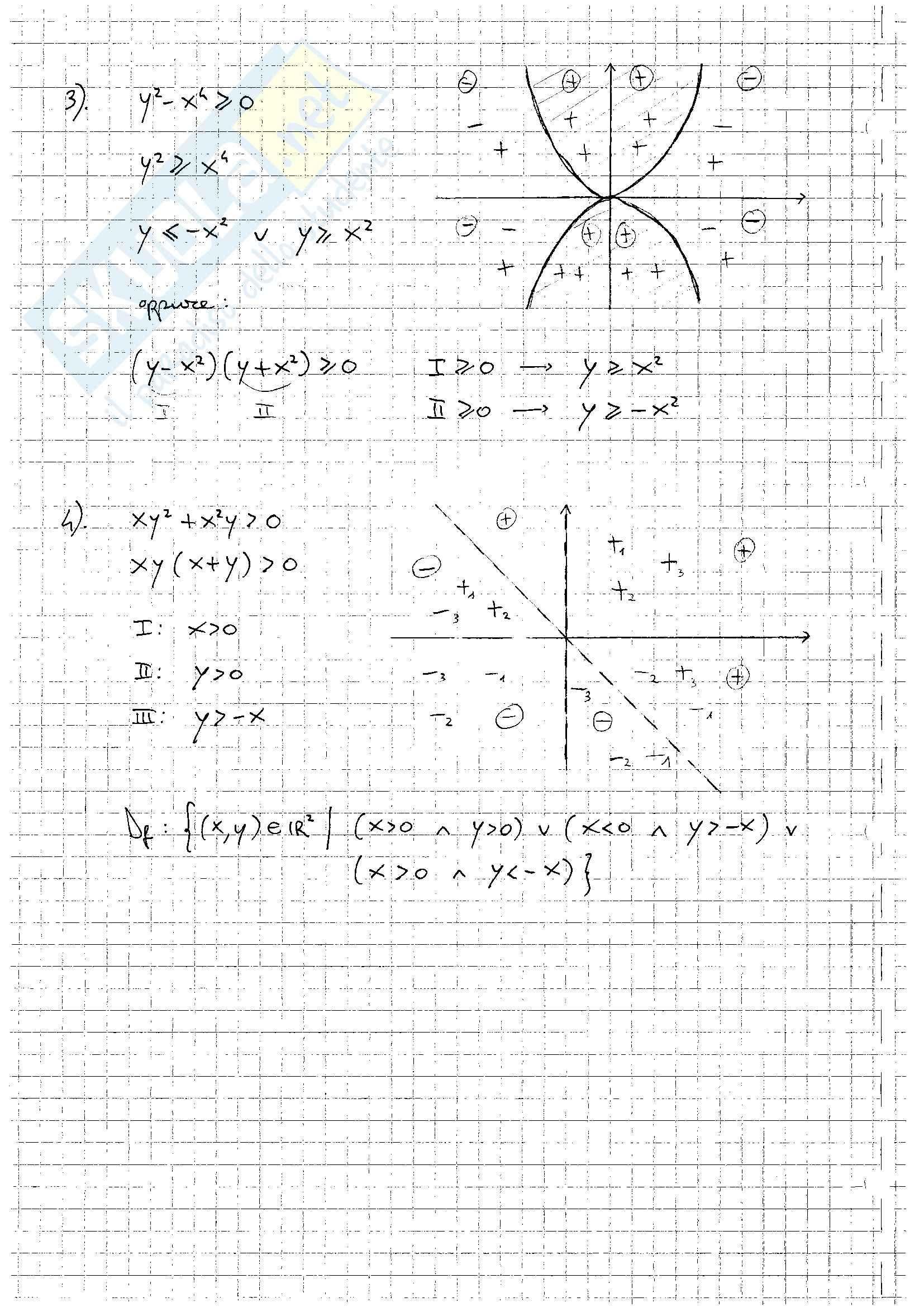 Esercizi analisi 2 Pag. 2