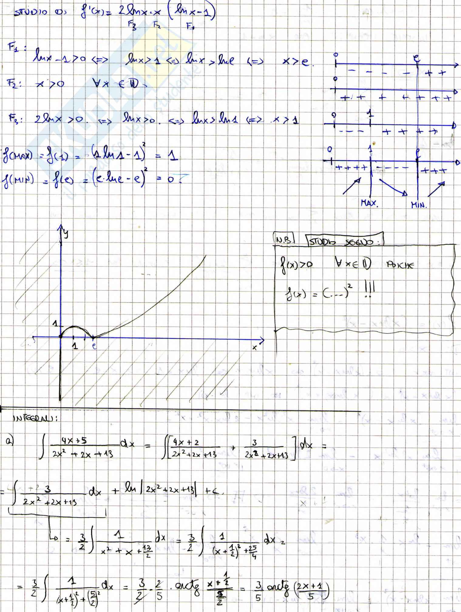 Esercizi analisi Pag. 6
