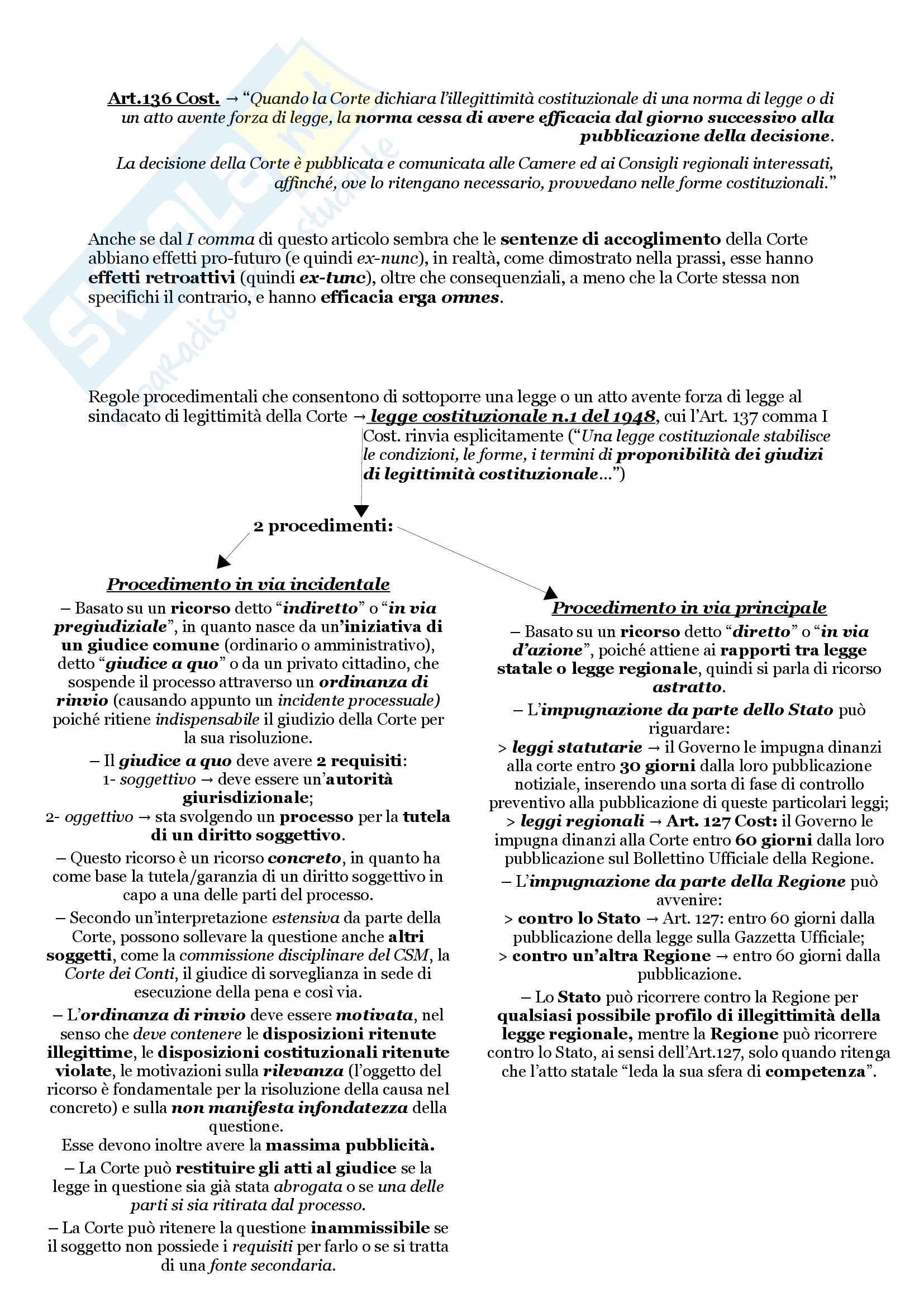 Schemi riassuntivi di istituzioni di diritto pubblico (libro di riferimento: Diritto costituzionale e pubblico, Carretti, De Siervo) Pag. 86
