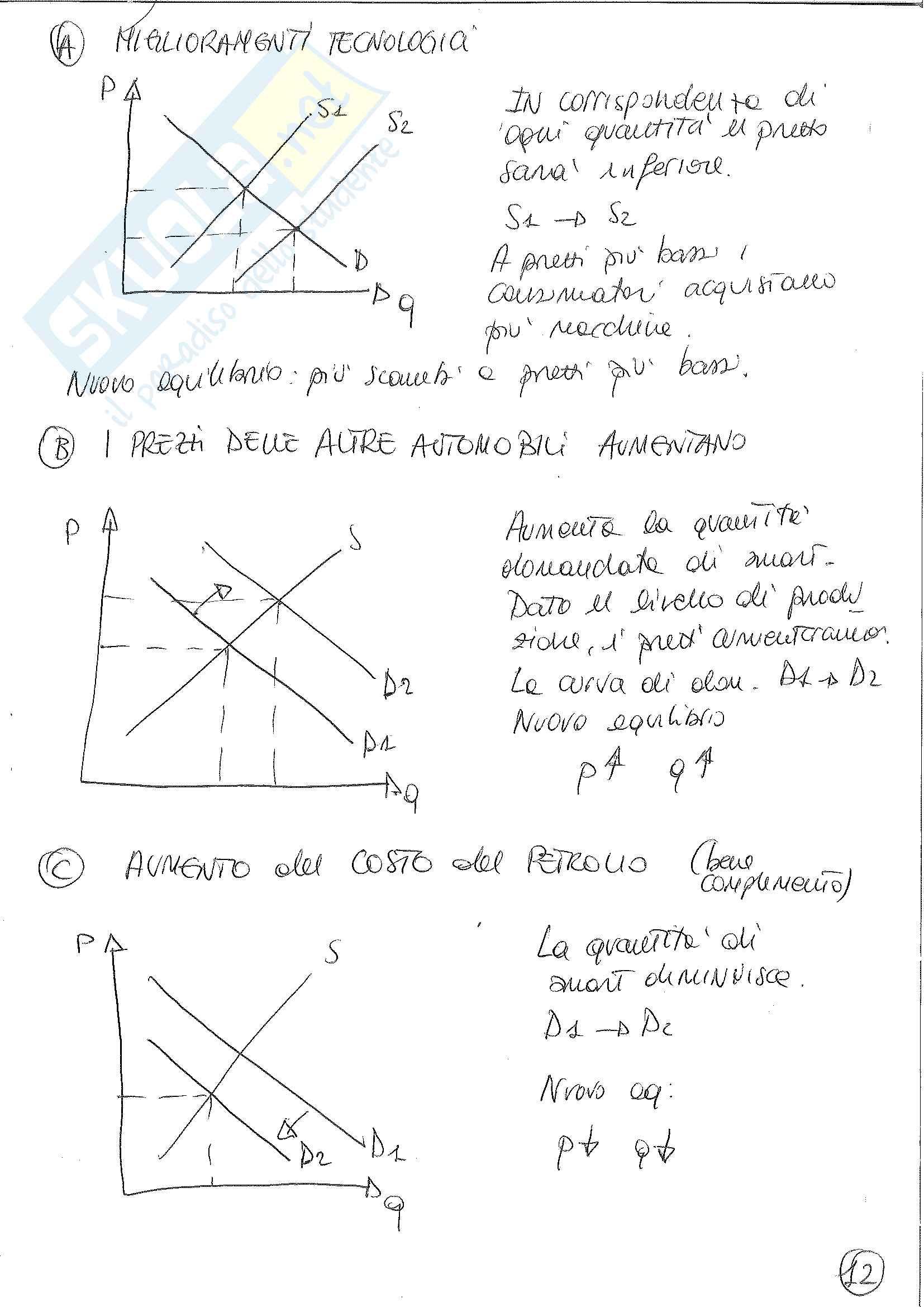 Esercitazione1, domanda e offerta Pag. 11