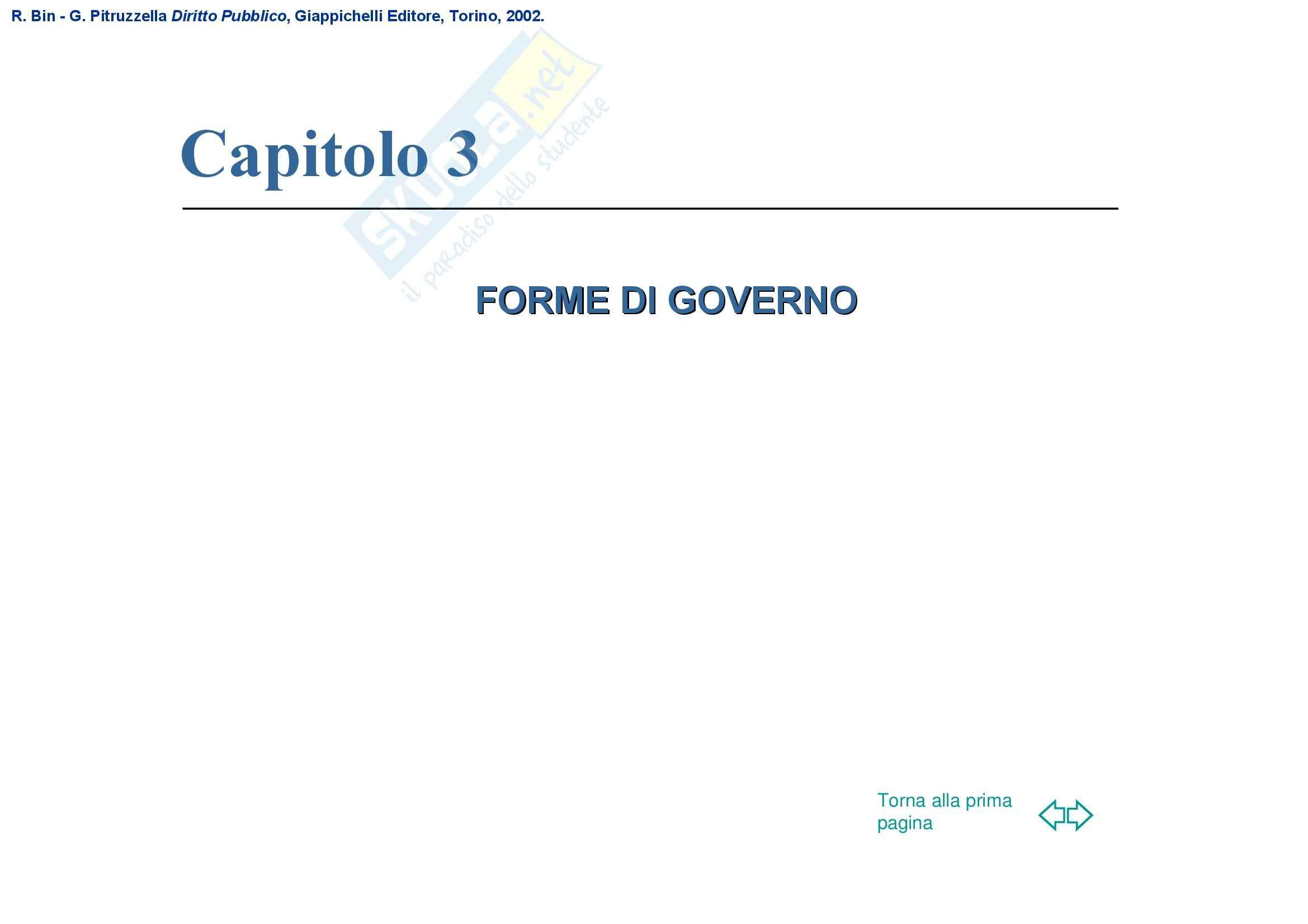 Diritto pubblico – Forme di Governo