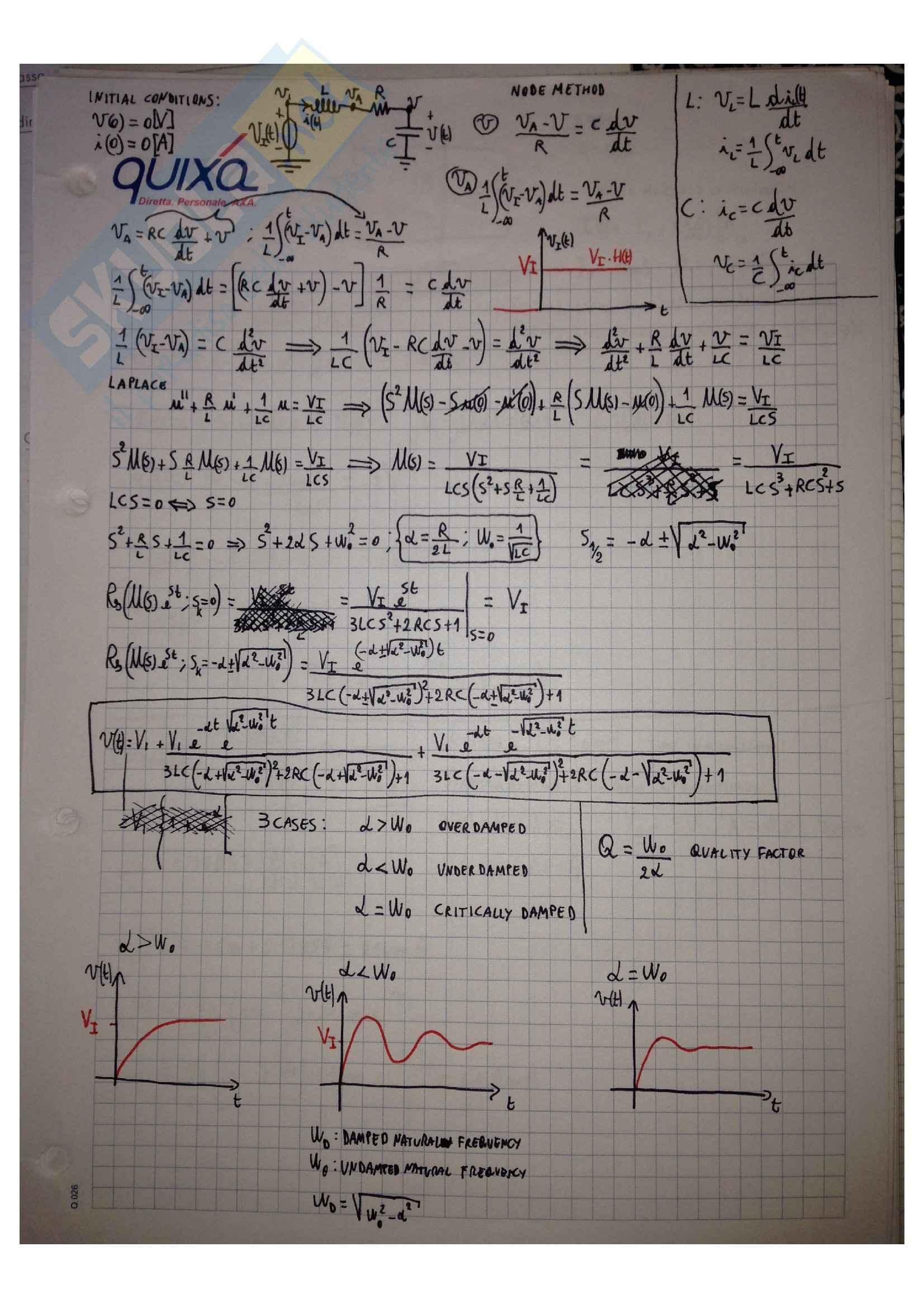 Elettronica 1 - Appunti e esercizi Pag. 16