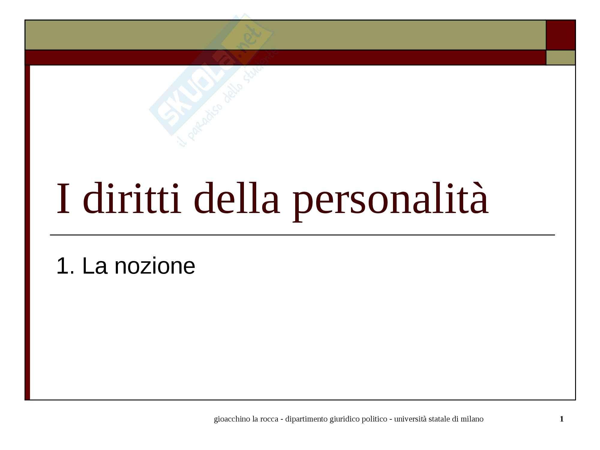dispensa G. La Rocca Diritto privato