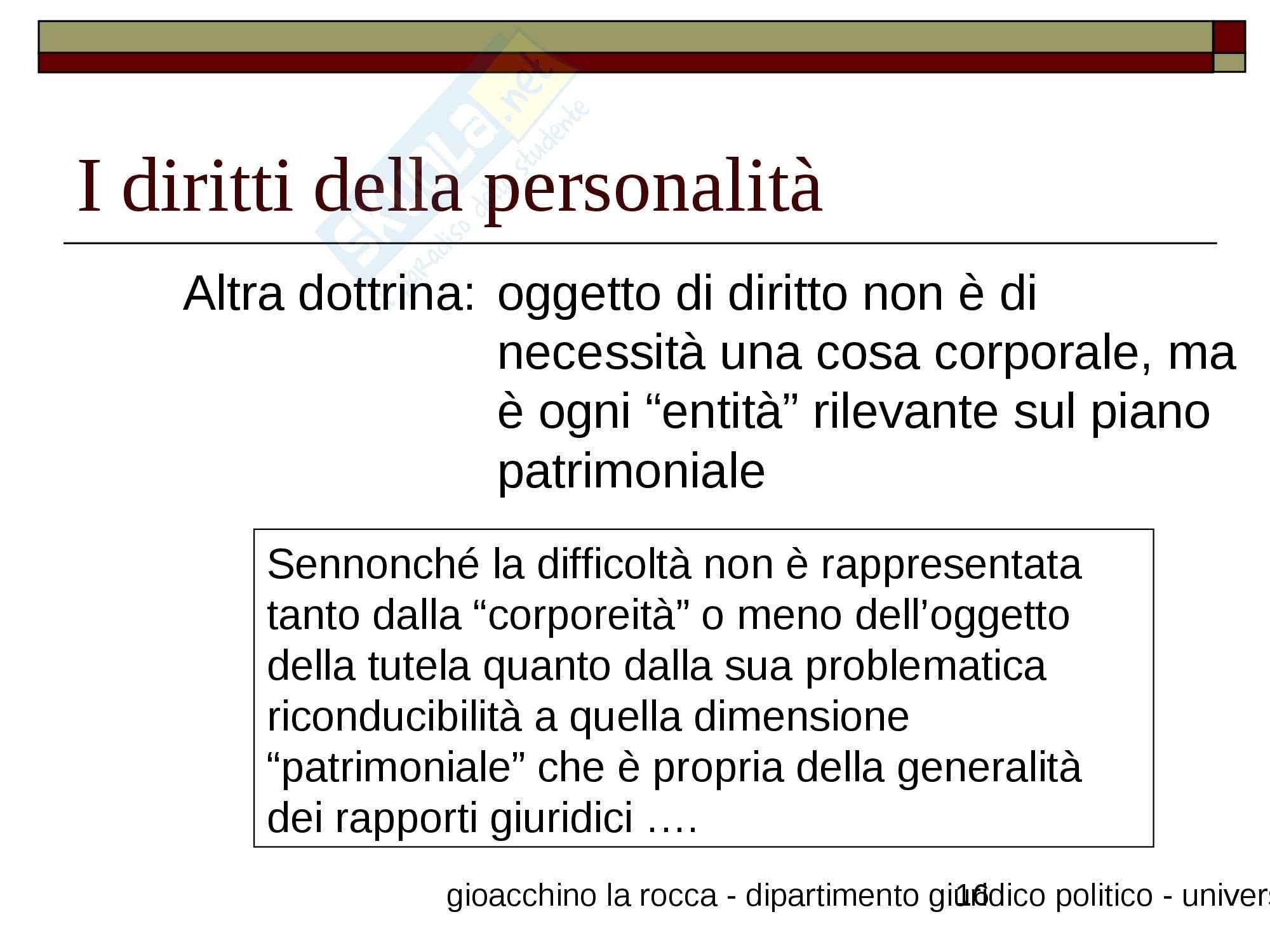 Diritti della personalità Pag. 16