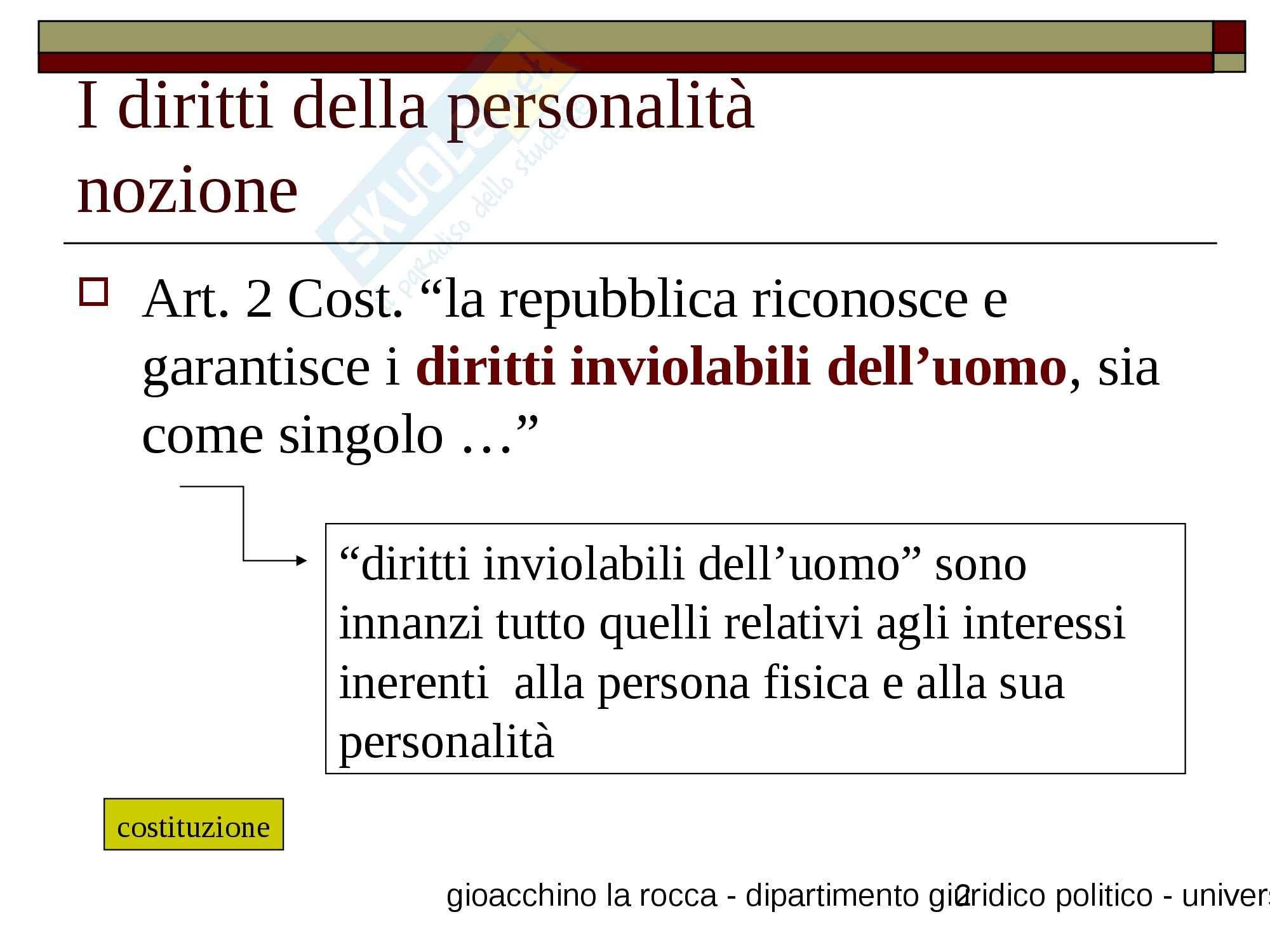 Diritti della personalità Pag. 2