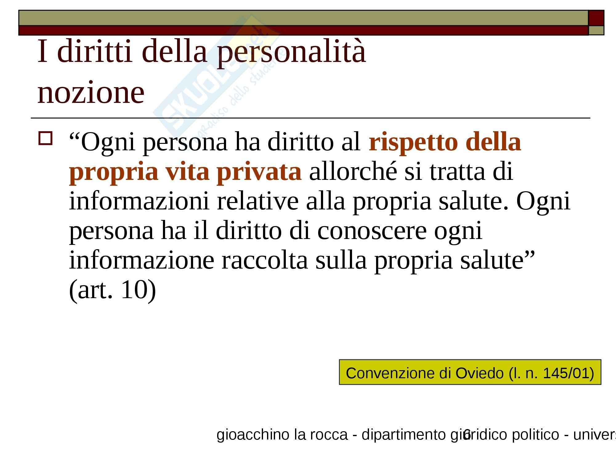 Diritti della personalità Pag. 6