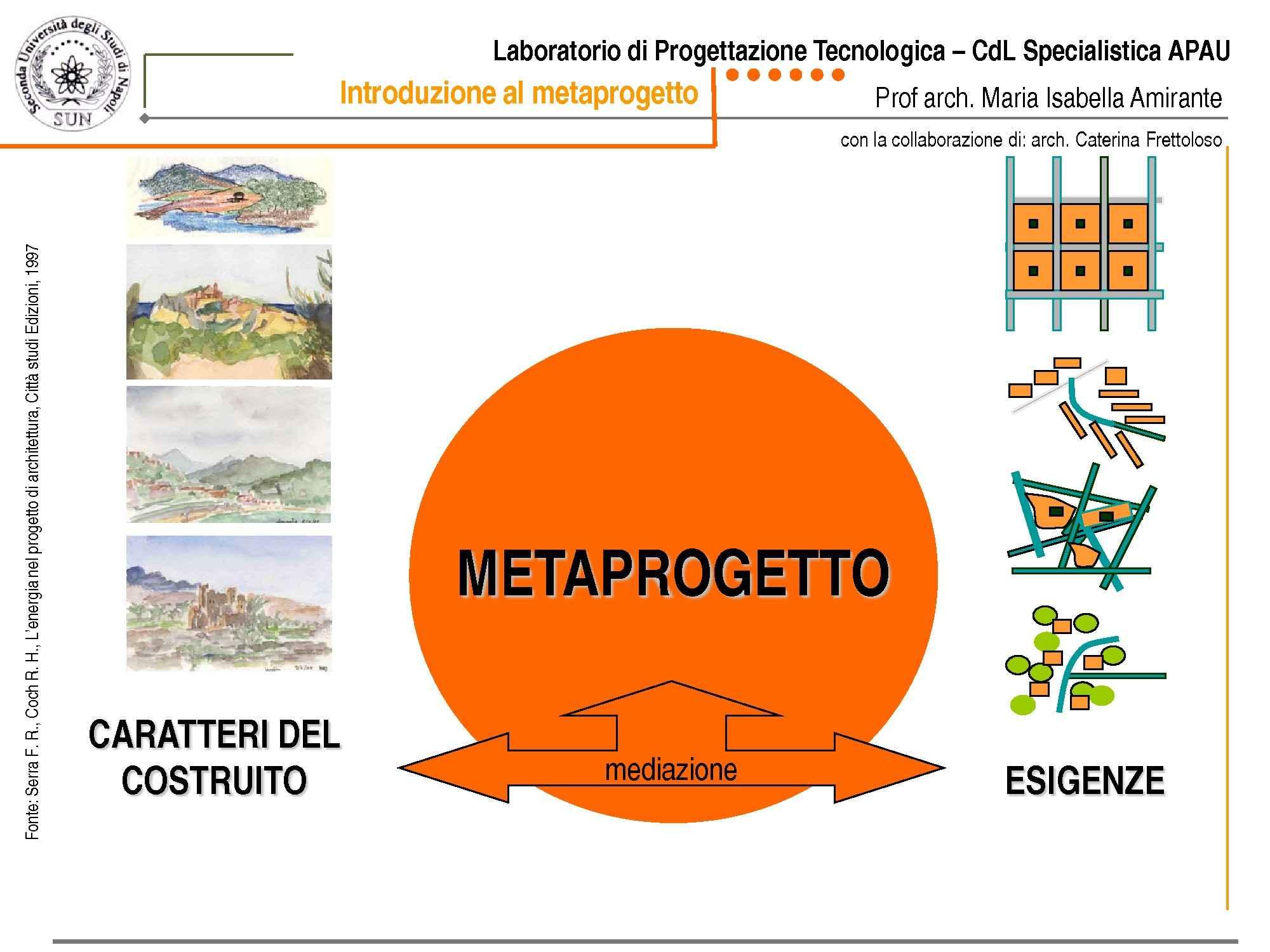 Metaprogetto