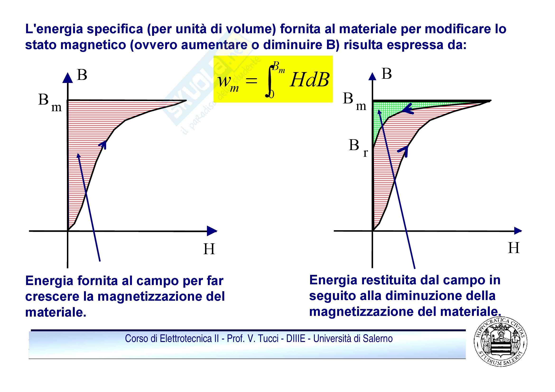 Doppi bipoli - regime sinusoidale Pag. 66