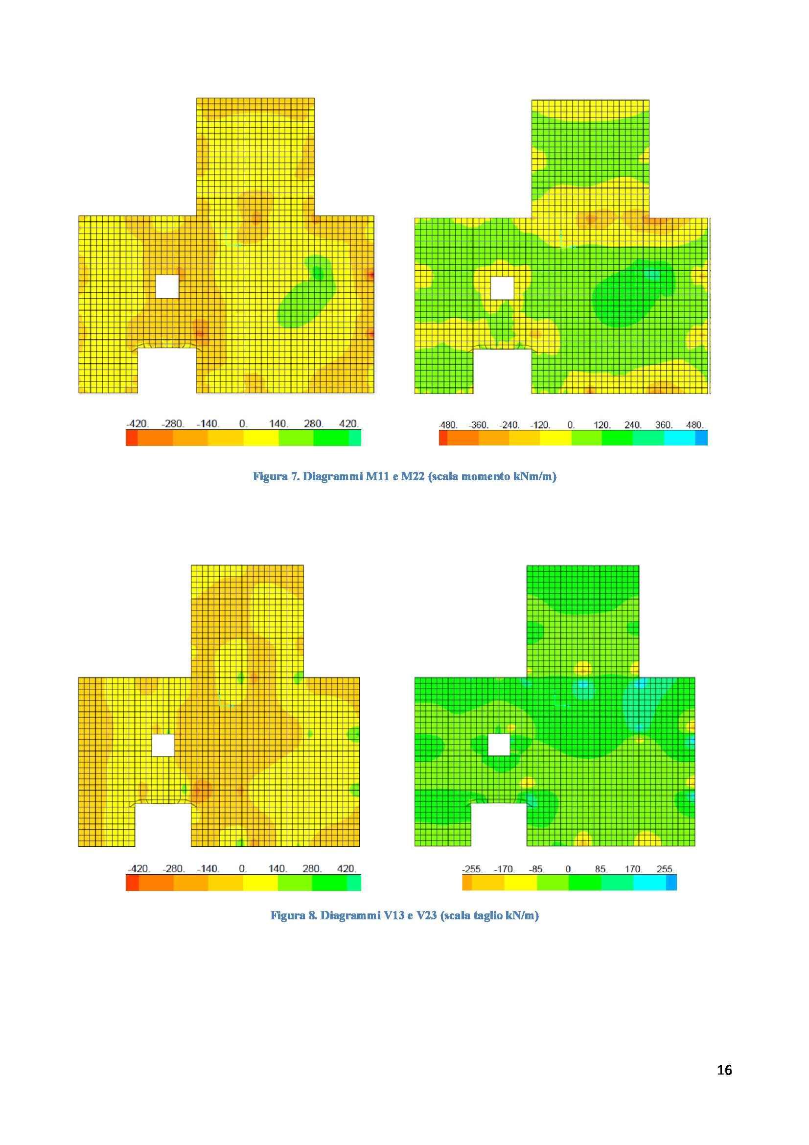 Progetto di strutture - progetto di un solaio bidirezionale in cemento armato Pag. 16