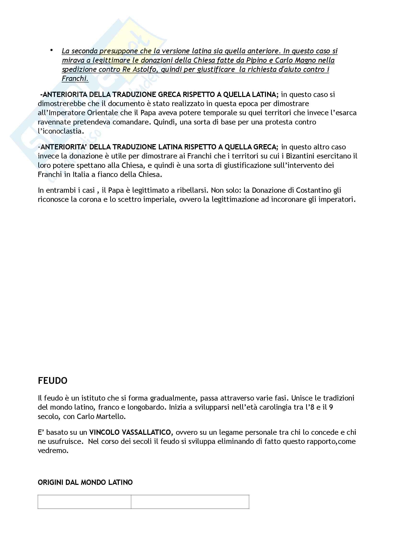Appunti Storia del diritto italiano ed europeo Pag. 21
