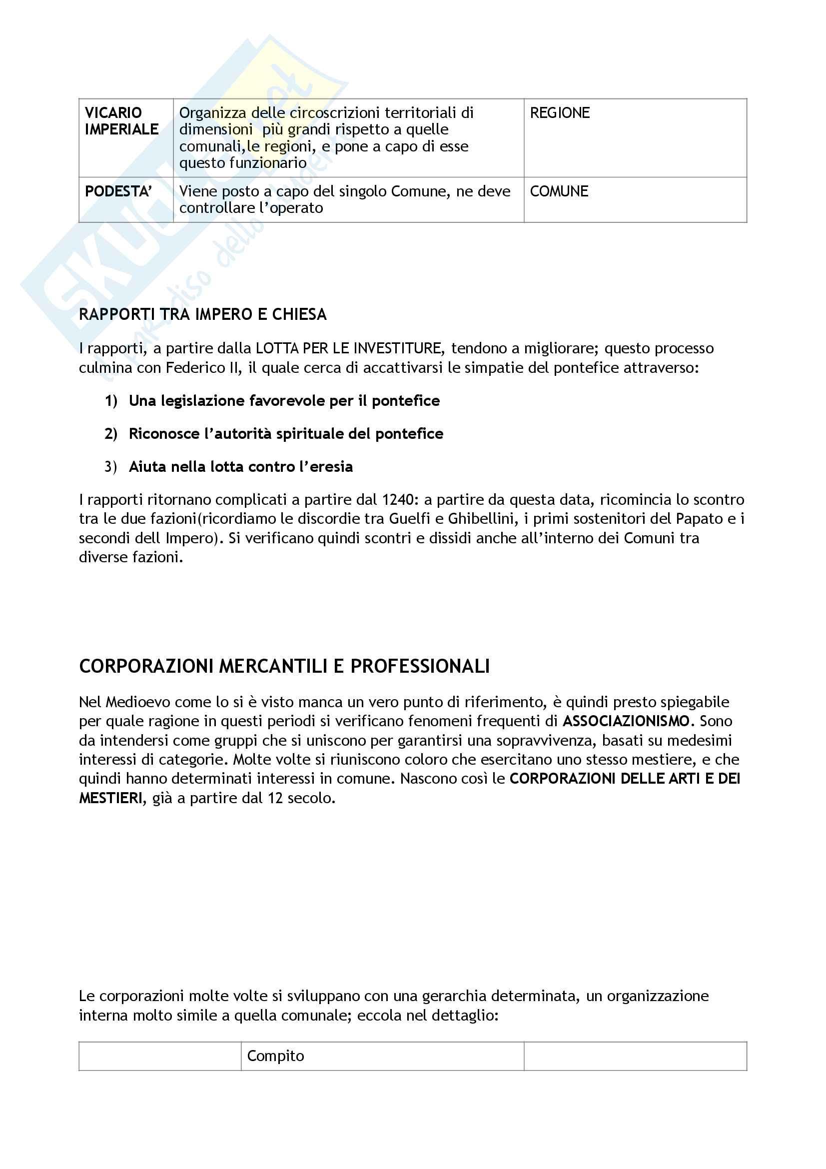 Appunti Storia del diritto italiano ed europeo Pag. 36