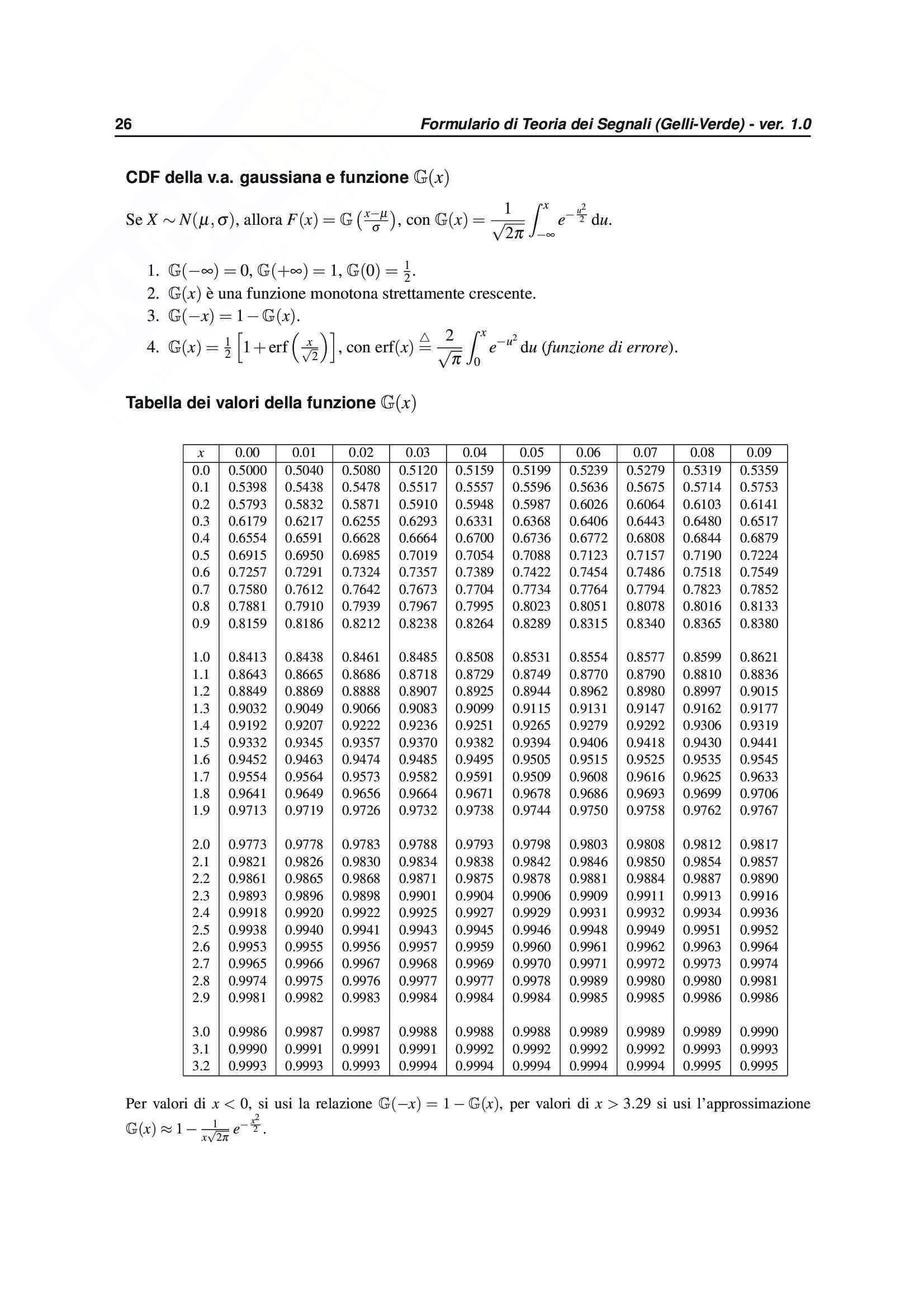 Teoria dei segnali -Formulario Completo Pag. 26