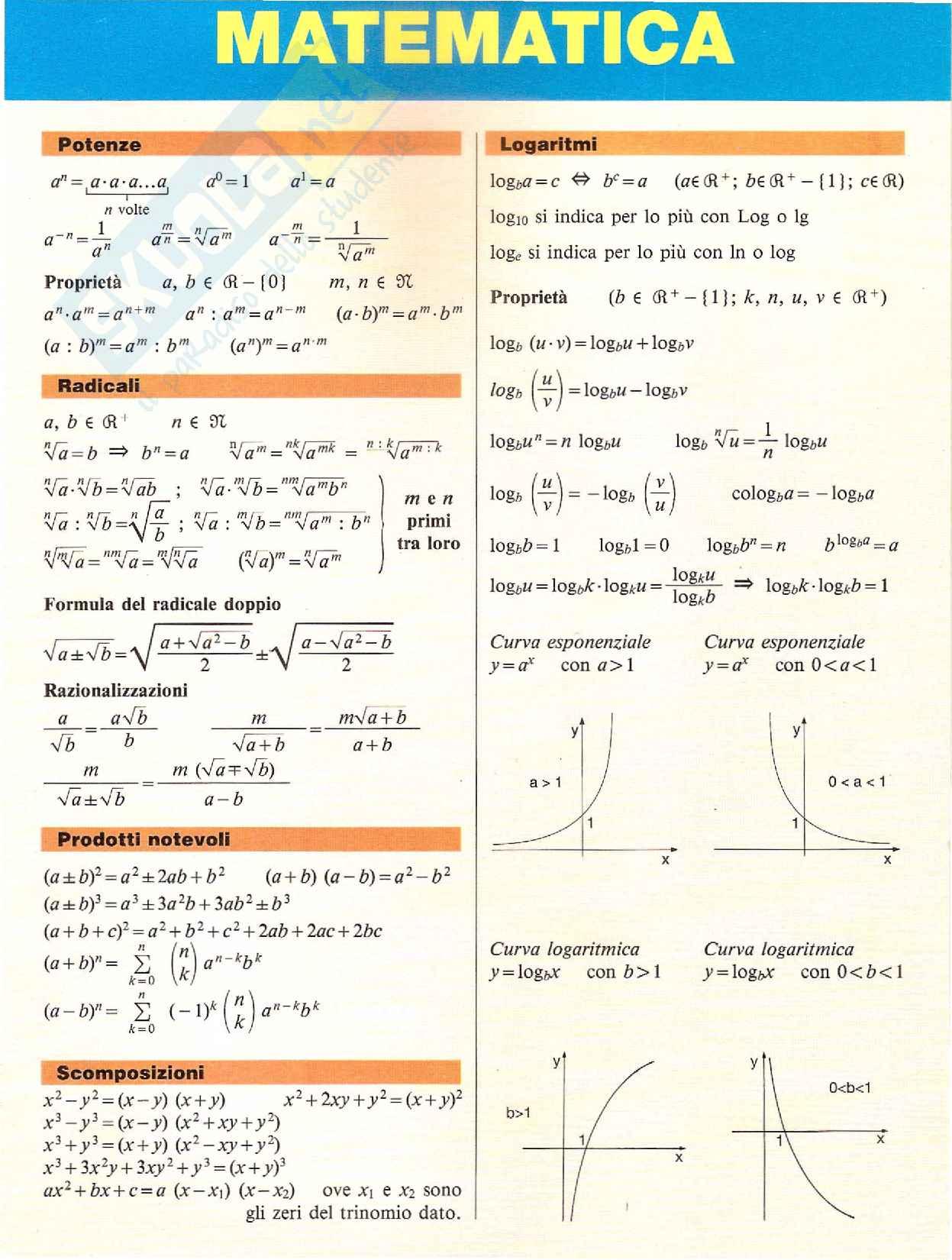 Matematica tutte le formule