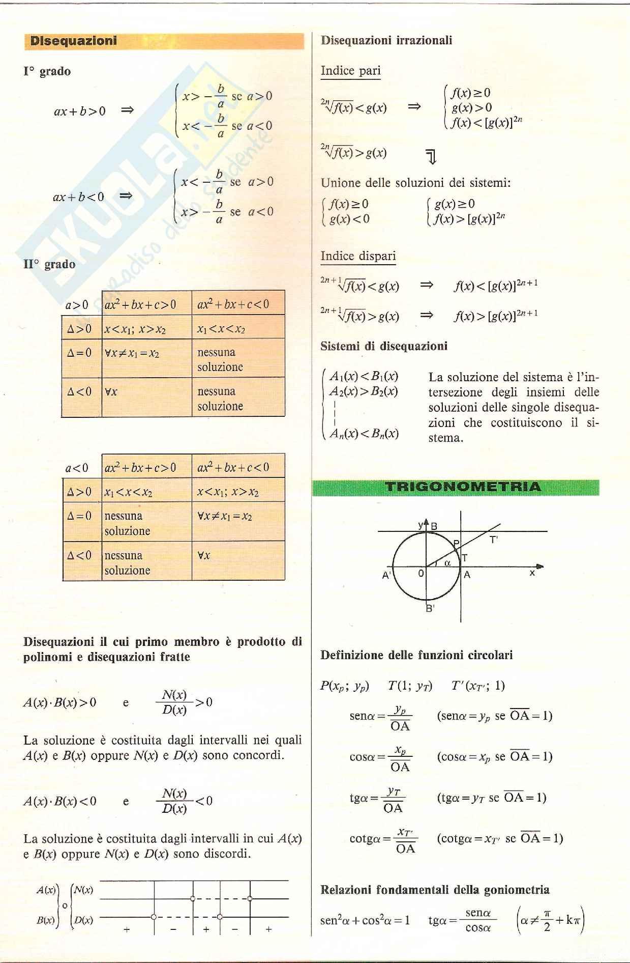 Matematica tutte le formule Pag. 2