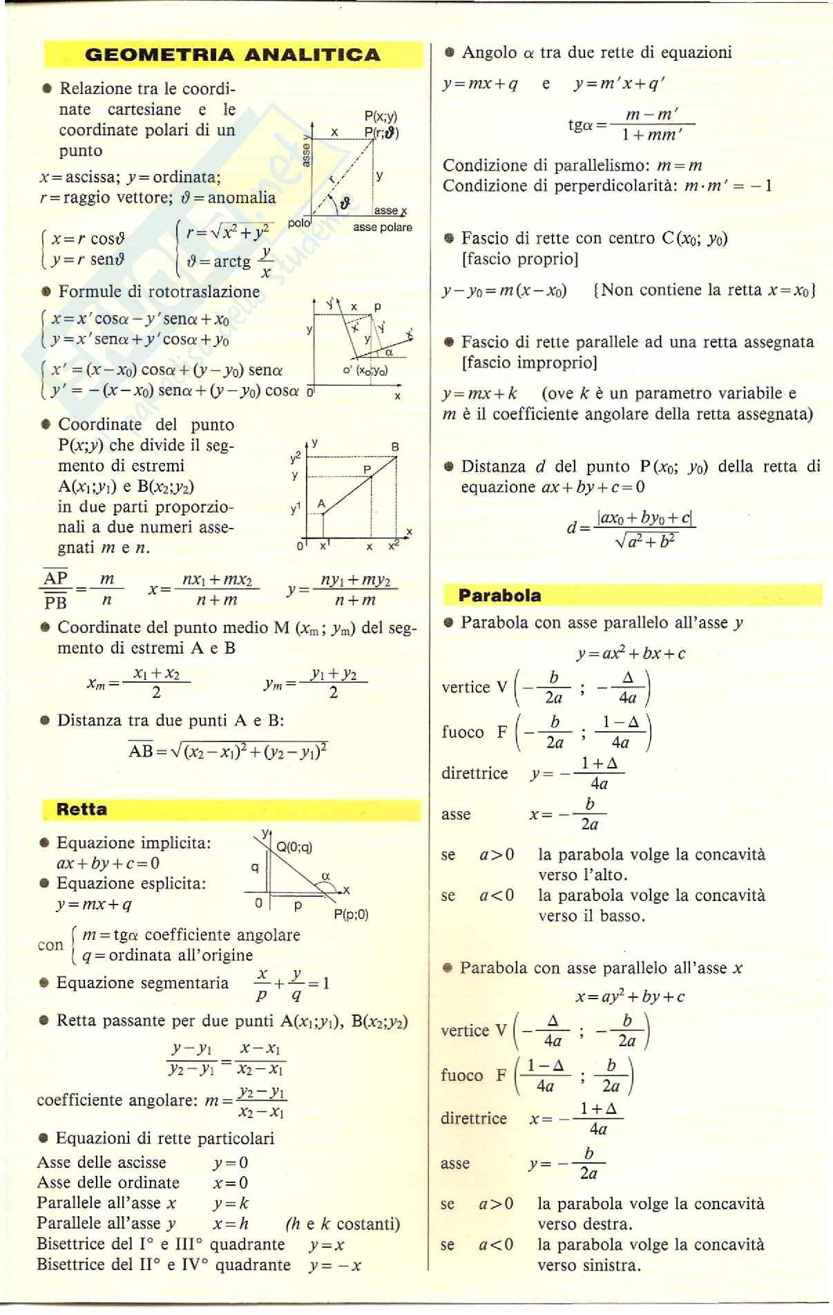 Matematica tutte le formule Pag. 6
