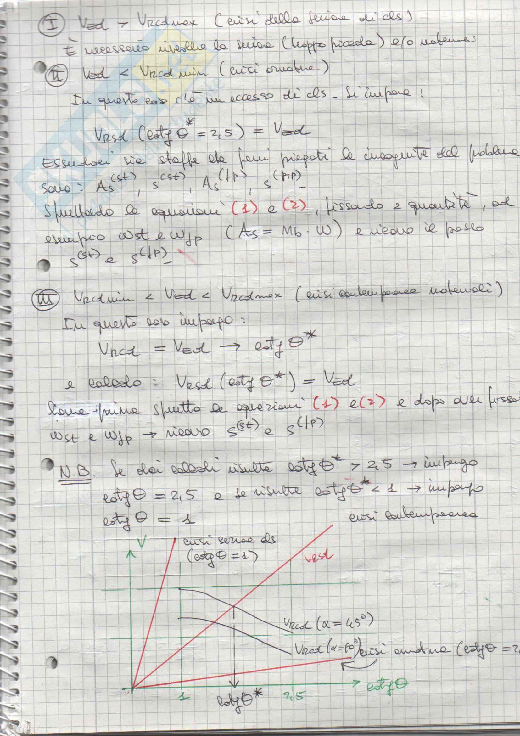 Esercizi Svolti, Tecnica delle costruzioni in C.A. e C.A.P. Pag. 31