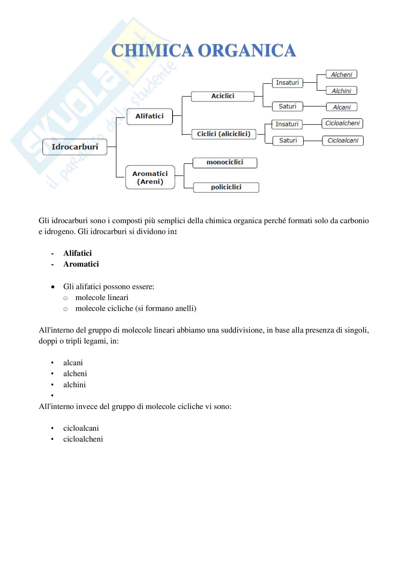 Appunti di Chimica Organica