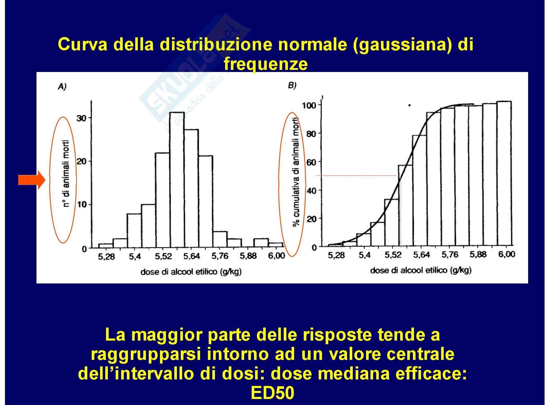 Curve Quantali Pag. 6