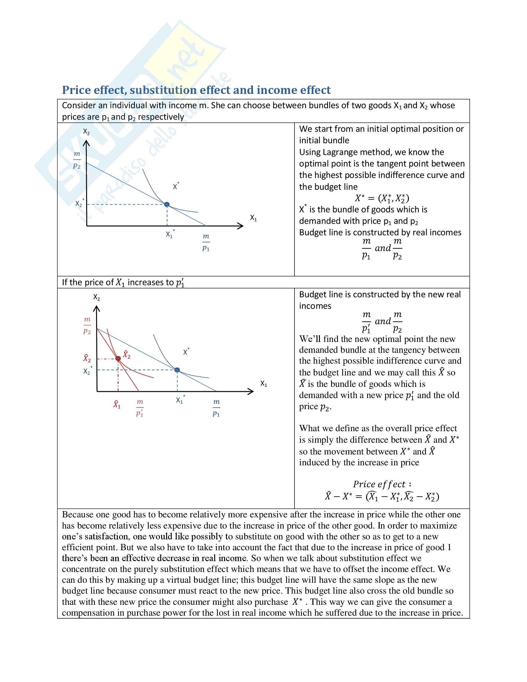 Managerial economics guide 2