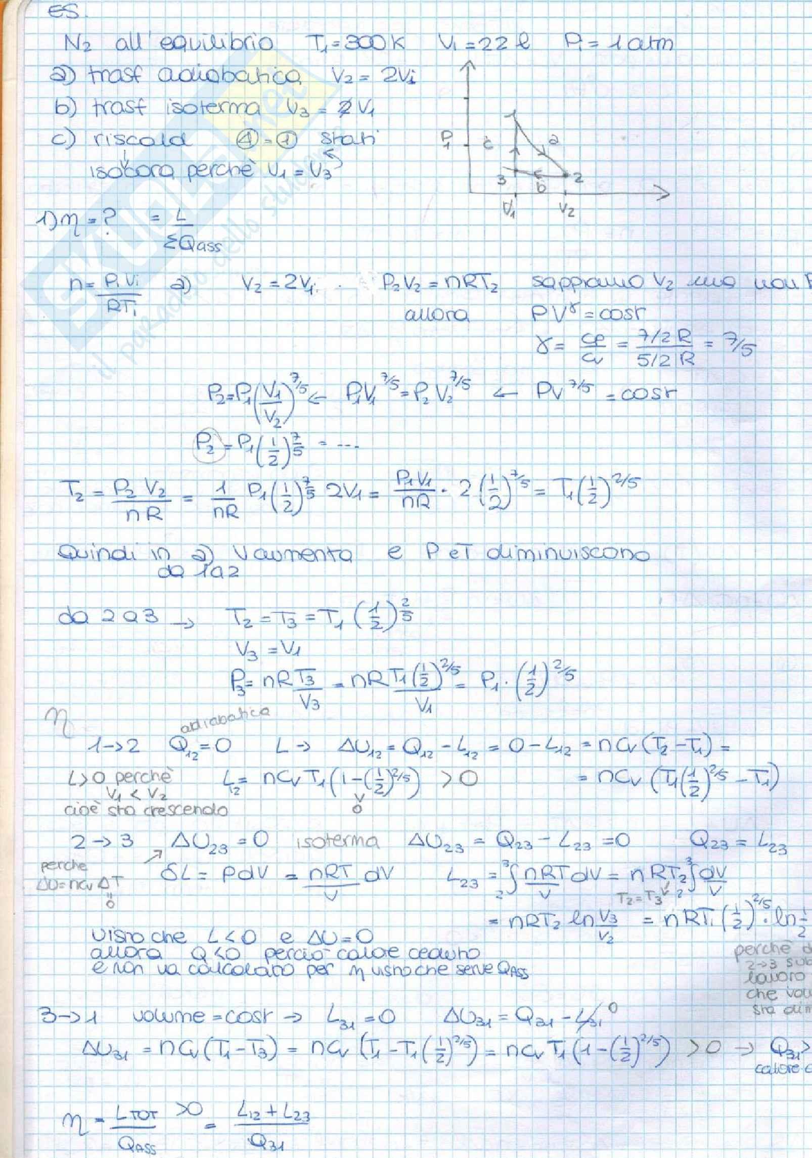 Esercizi Termodinamica ed Elettromagnetismo di Fisica Generale