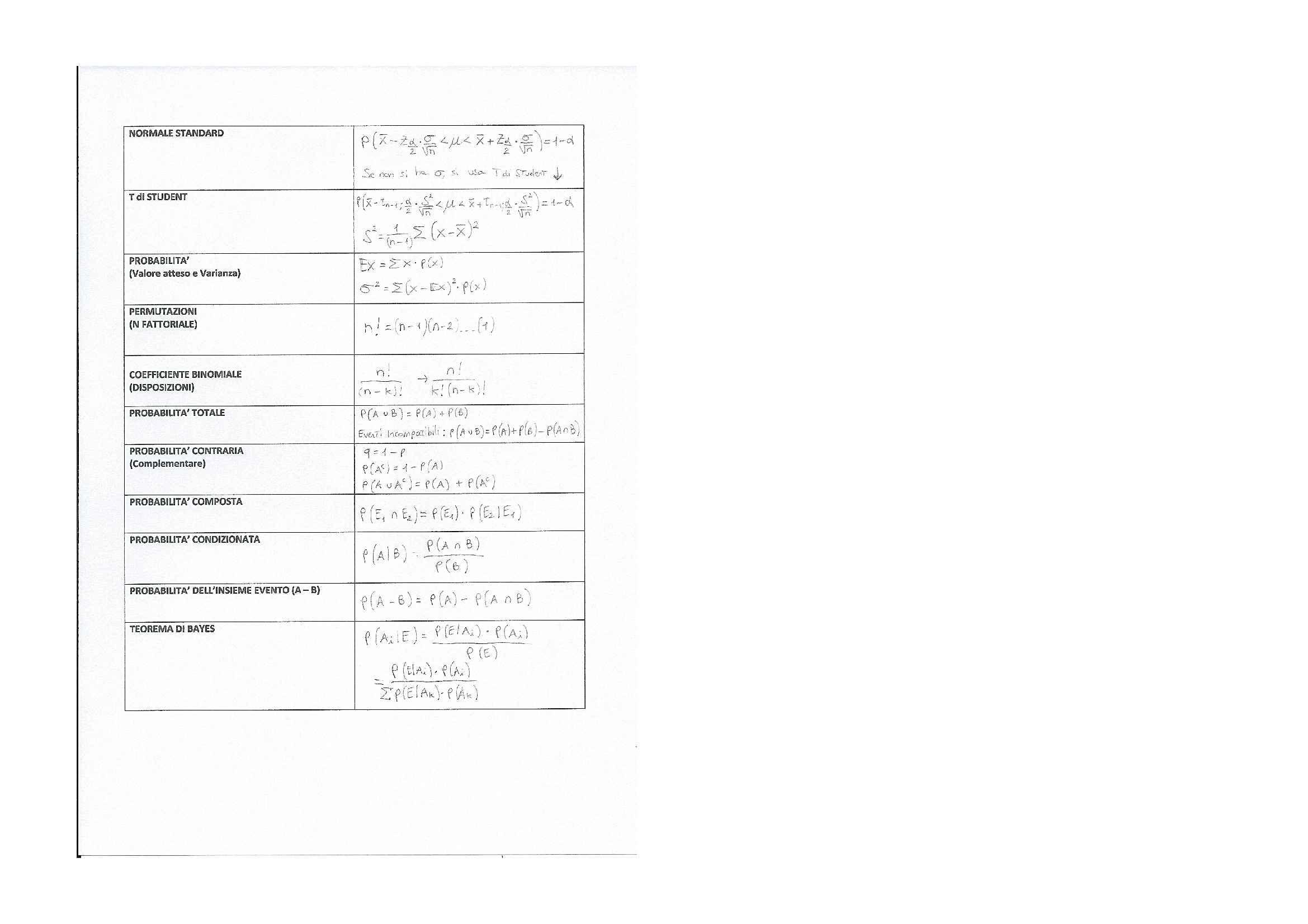 Statistica - Formule 3