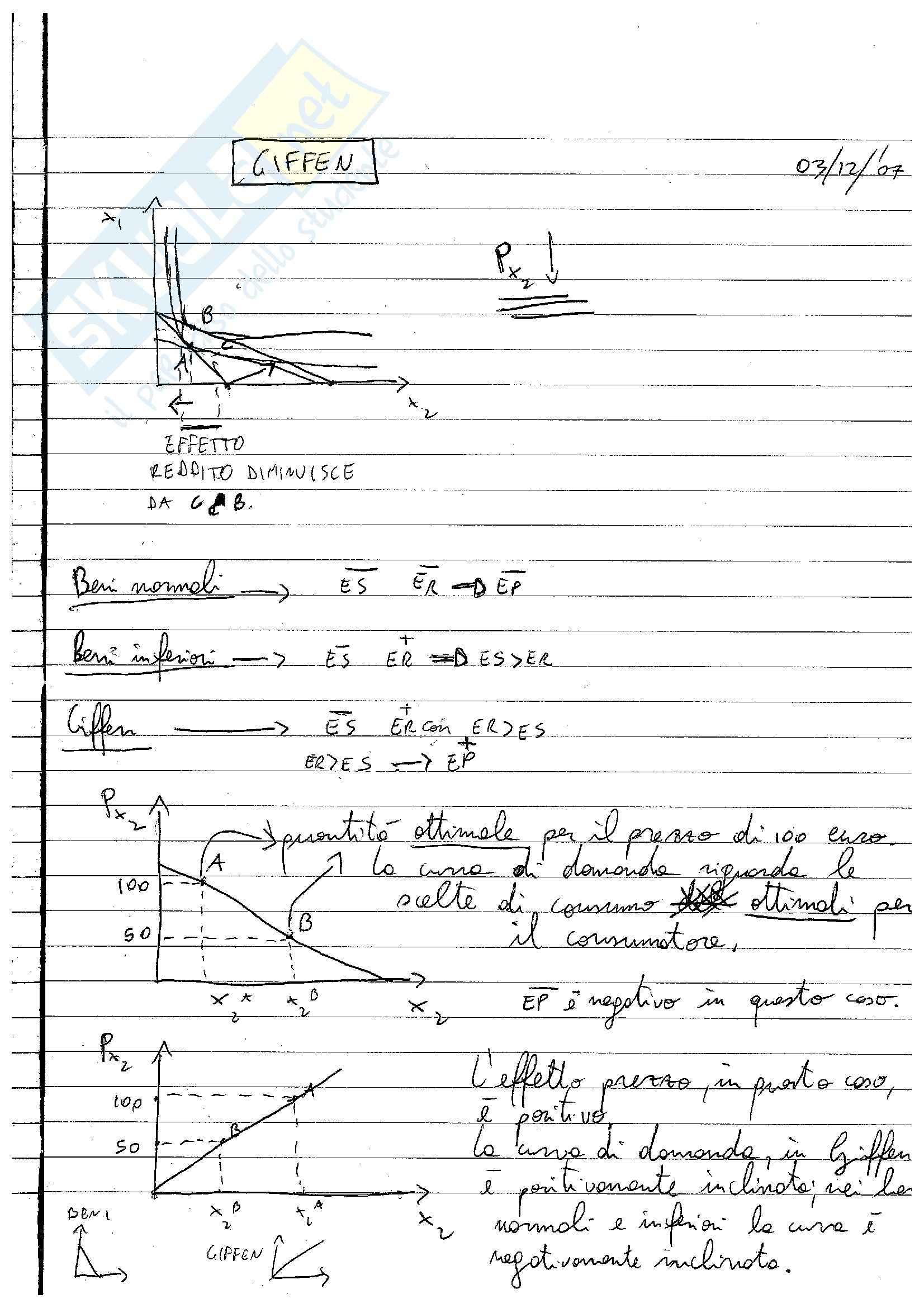 Microeconomia Pag. 21
