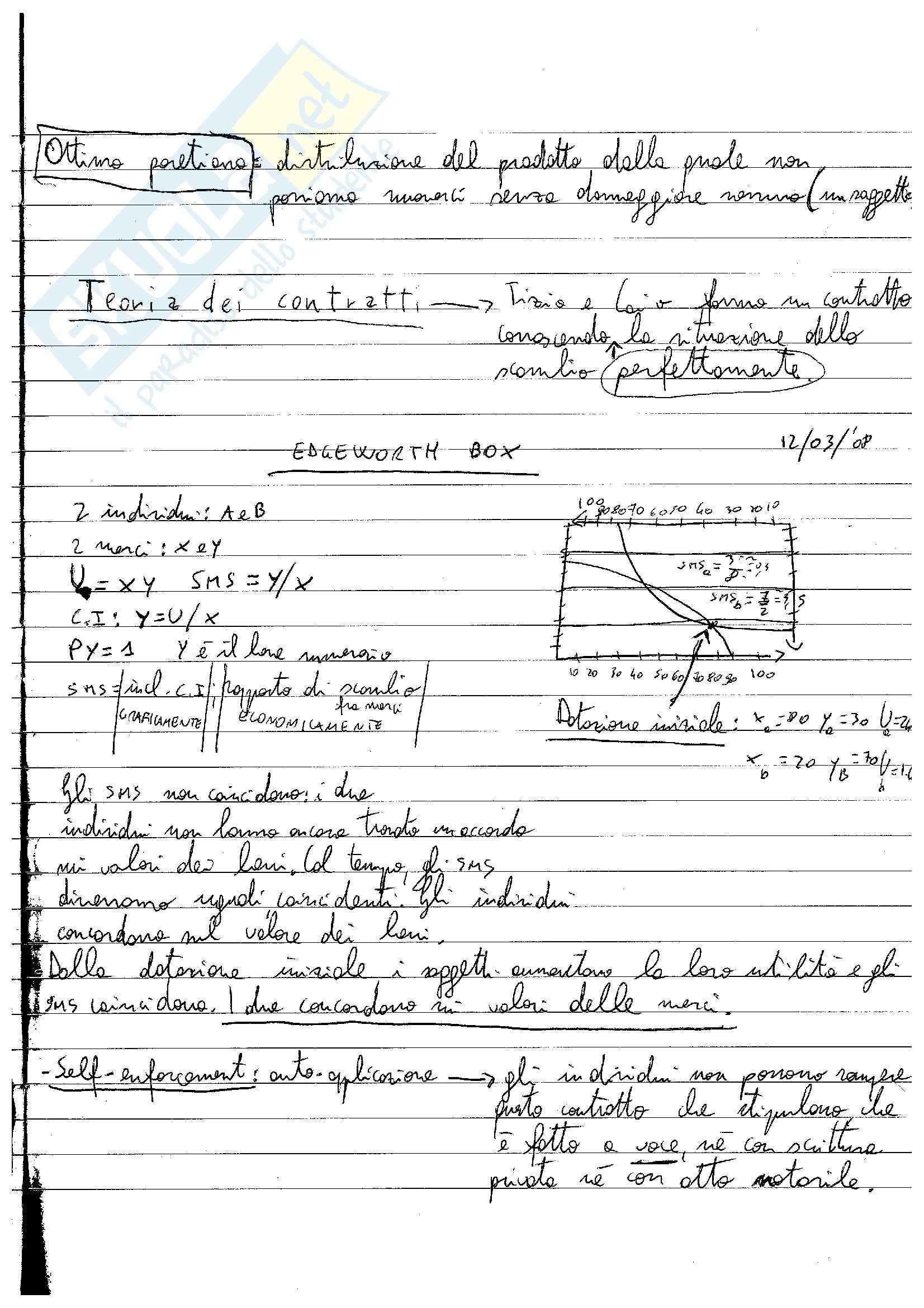 Microeconomia Pag. 51