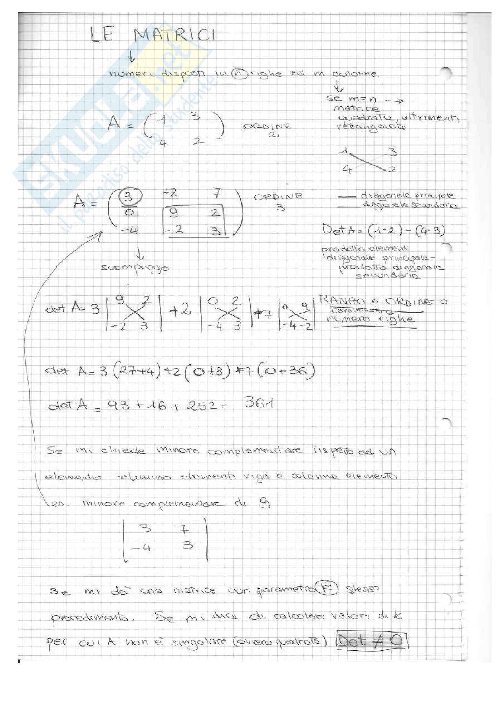 Metodi matematici economia - Unicusano