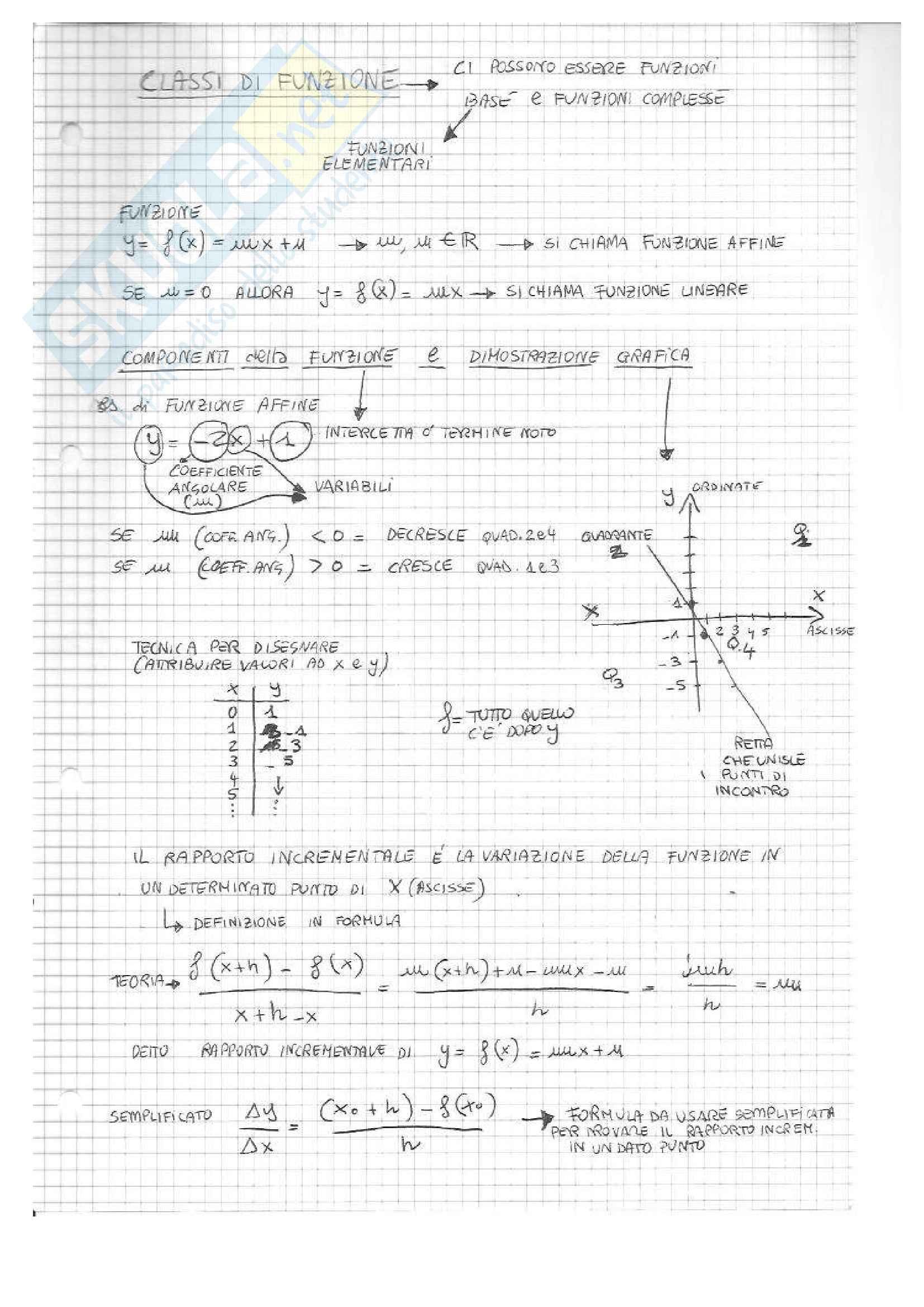 Metodi matematici economia - Unicusano Pag. 26
