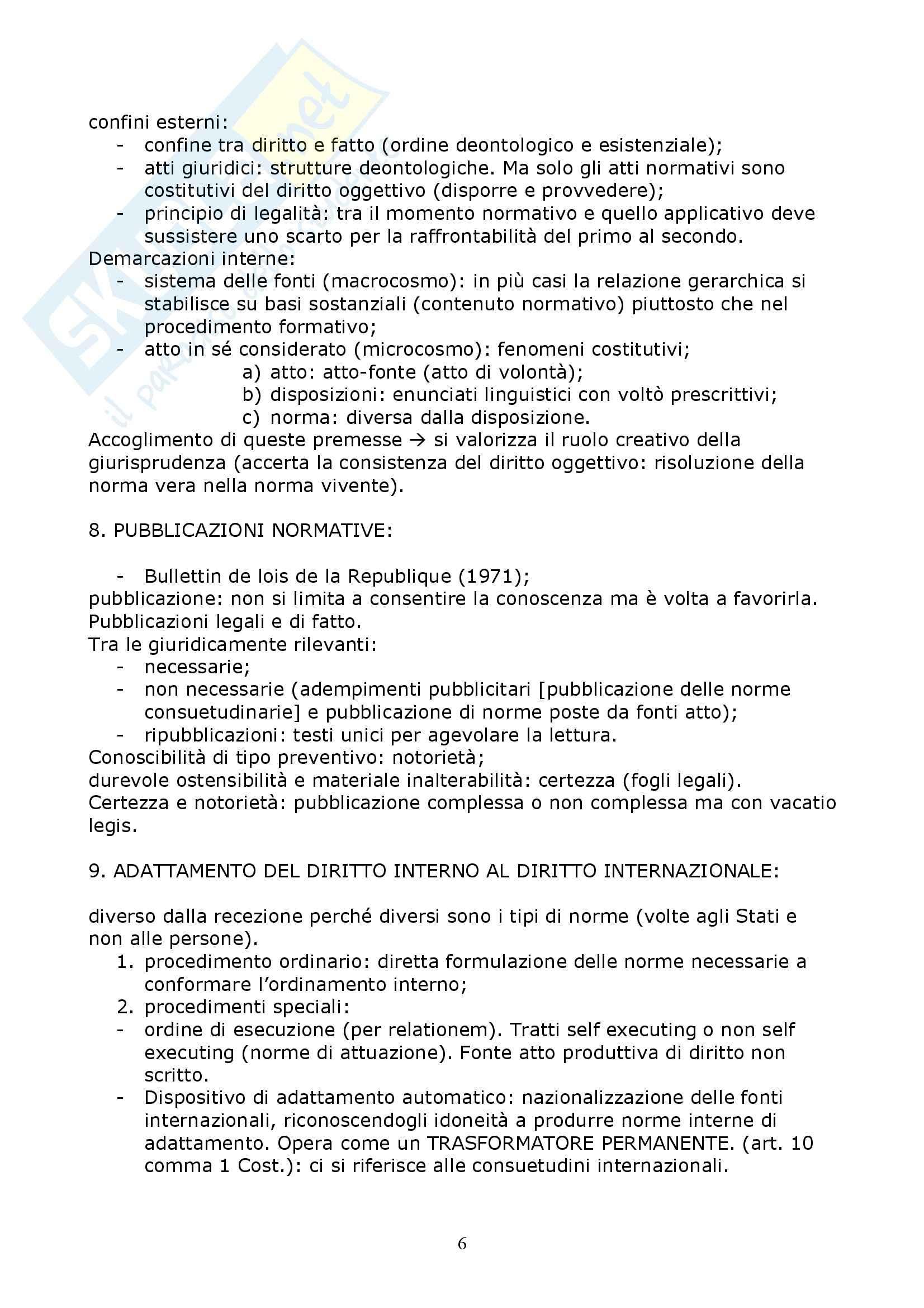 Diritto costituzionale - Schema Pag. 6