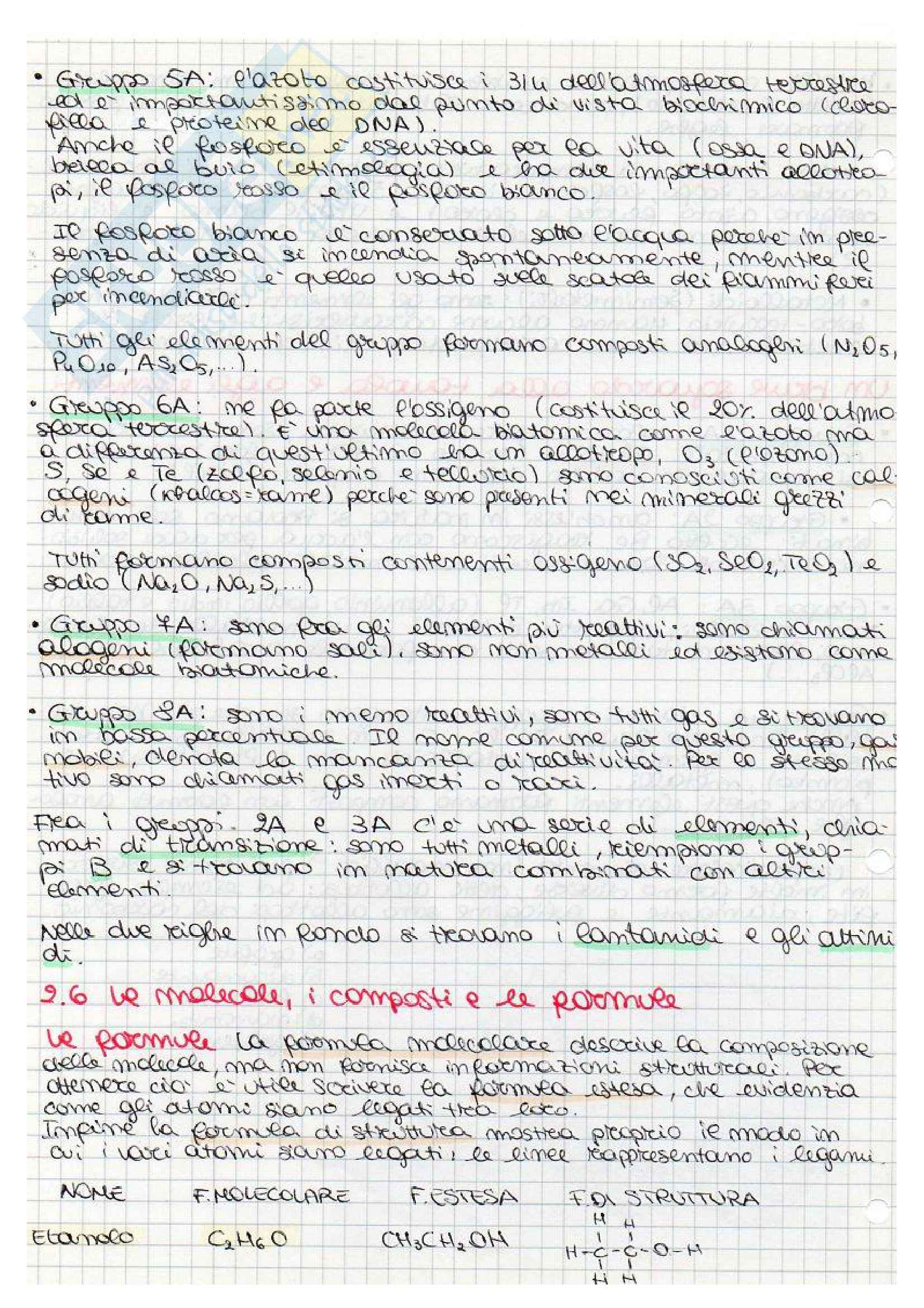 Chimica generale Pag. 6