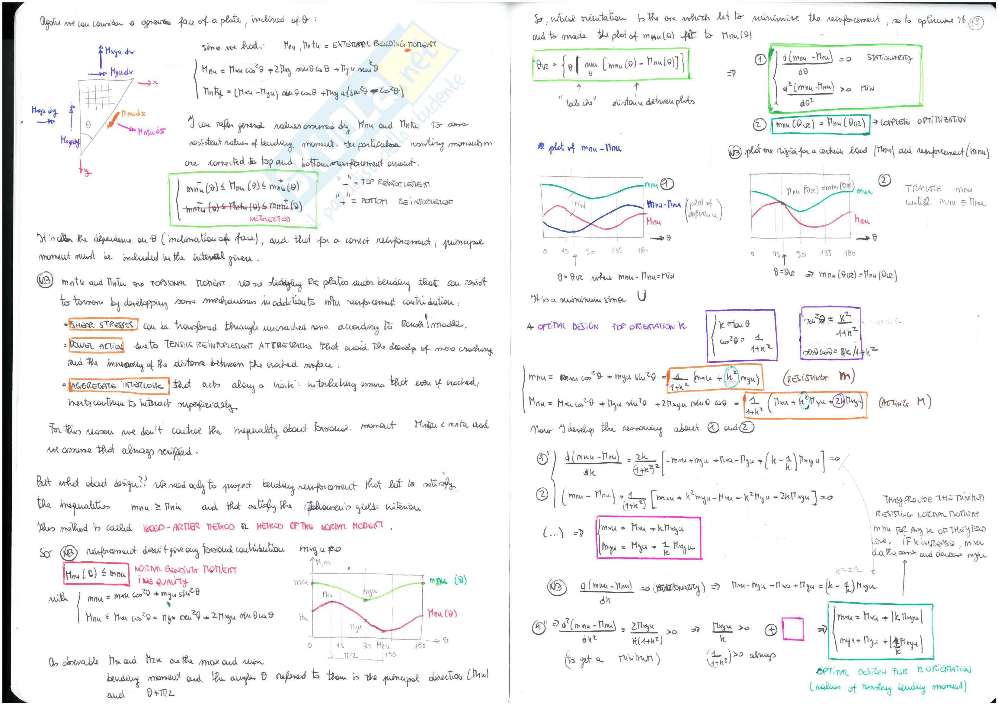 Teoria e applicazioni pratiche Pag. 11