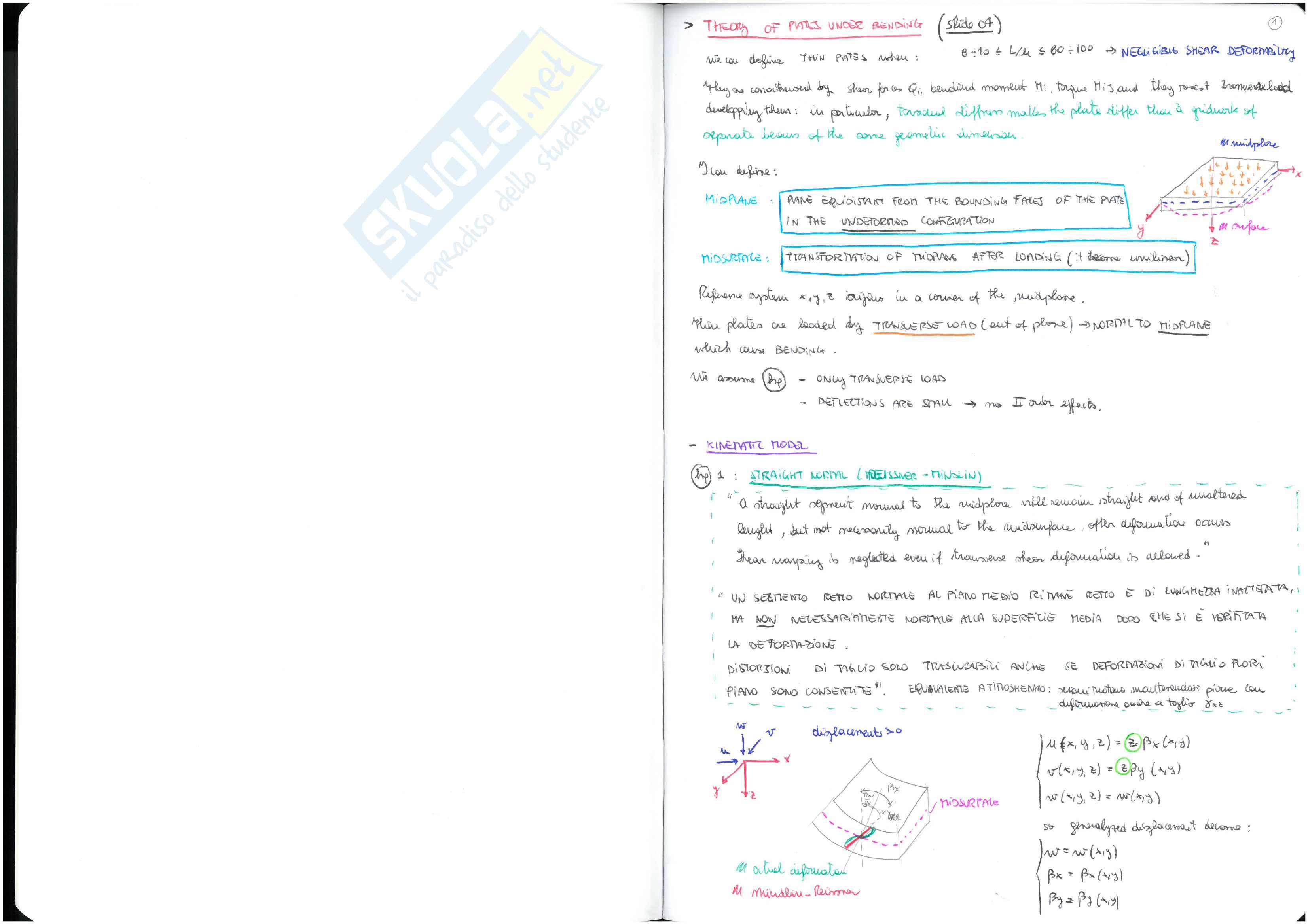 Teoria e applicazioni pratiche Pag. 2