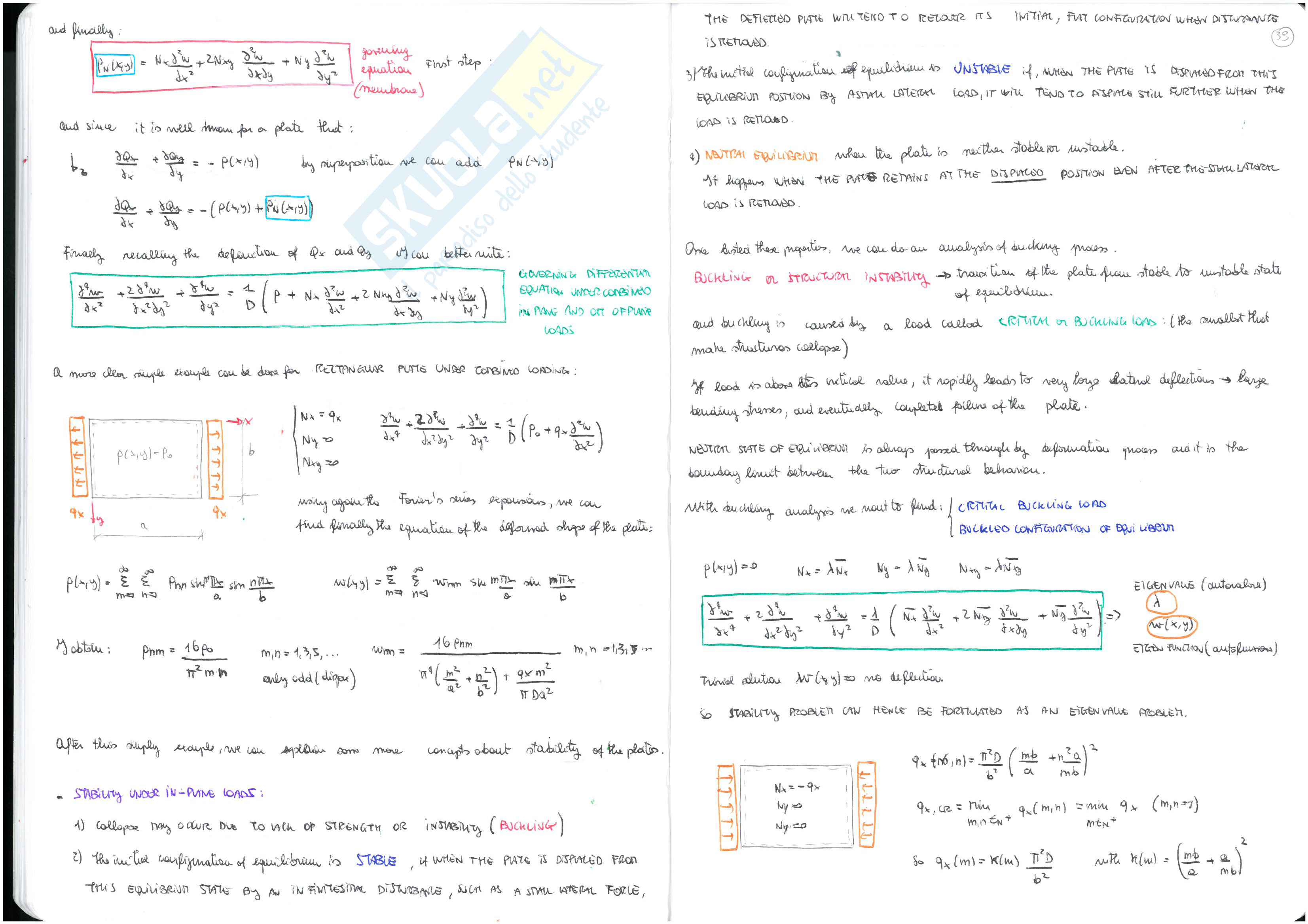 Teoria e applicazioni pratiche Pag. 21
