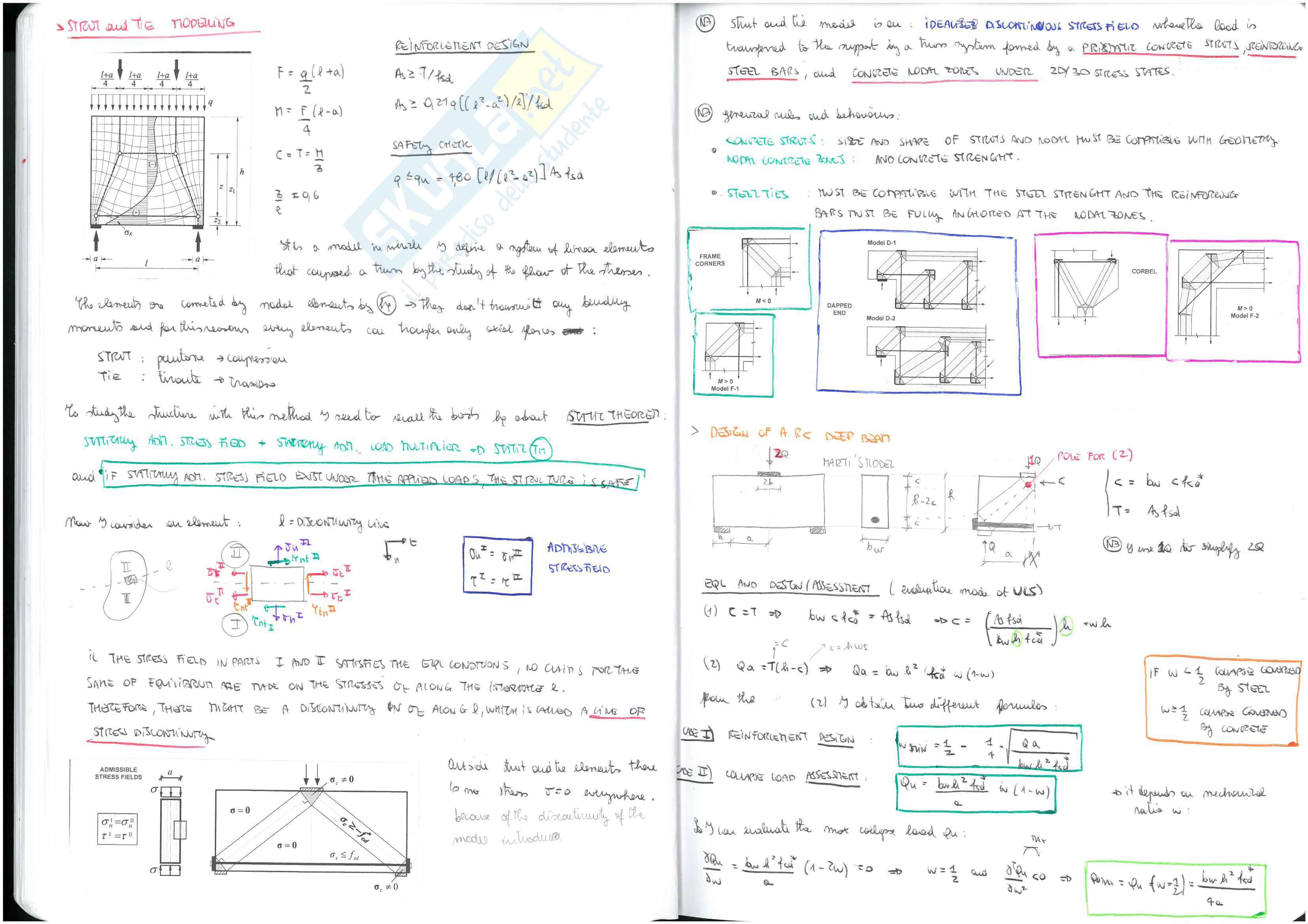 Teoria e applicazioni pratiche Pag. 26