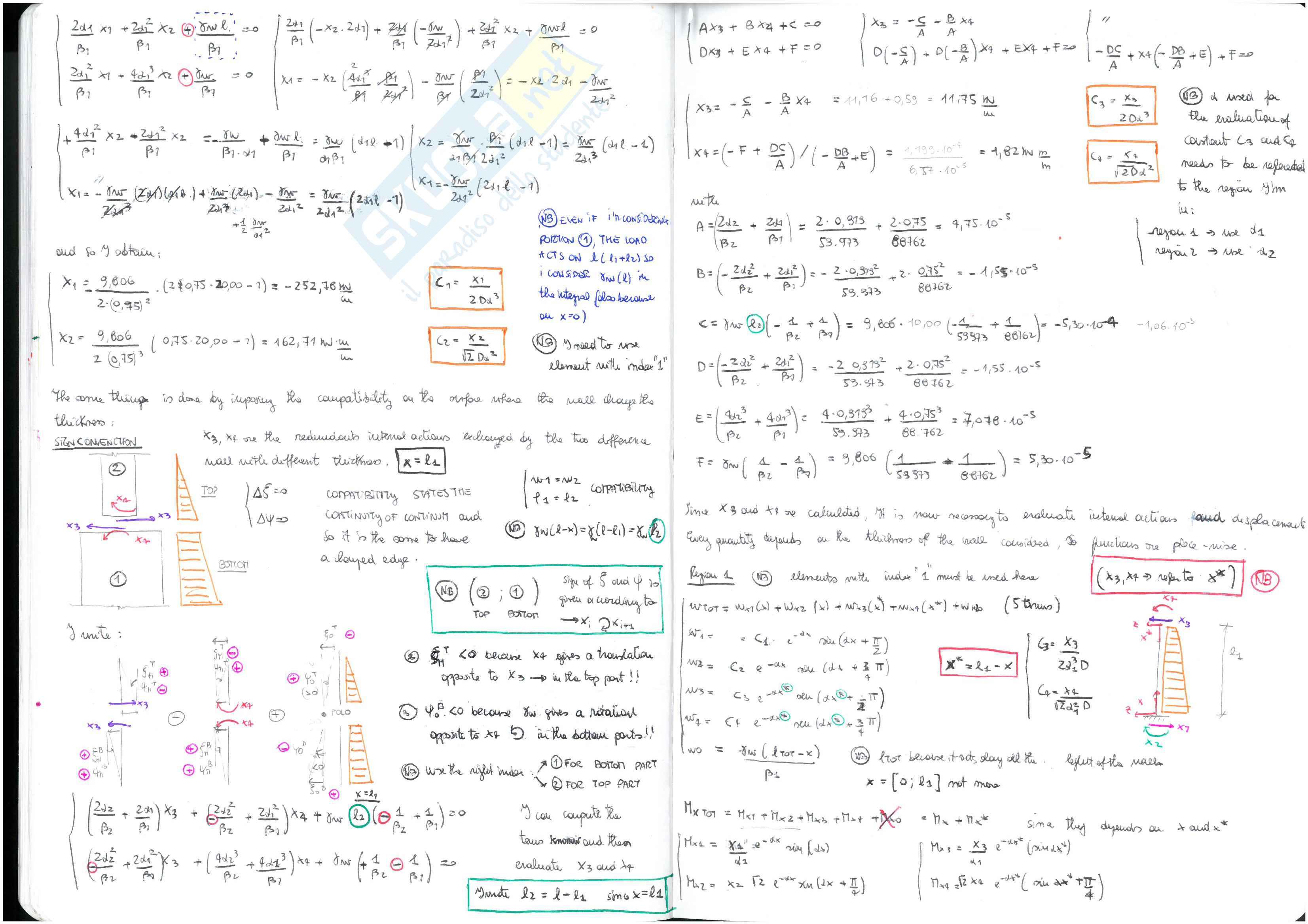 Teoria e applicazioni pratiche Pag. 51