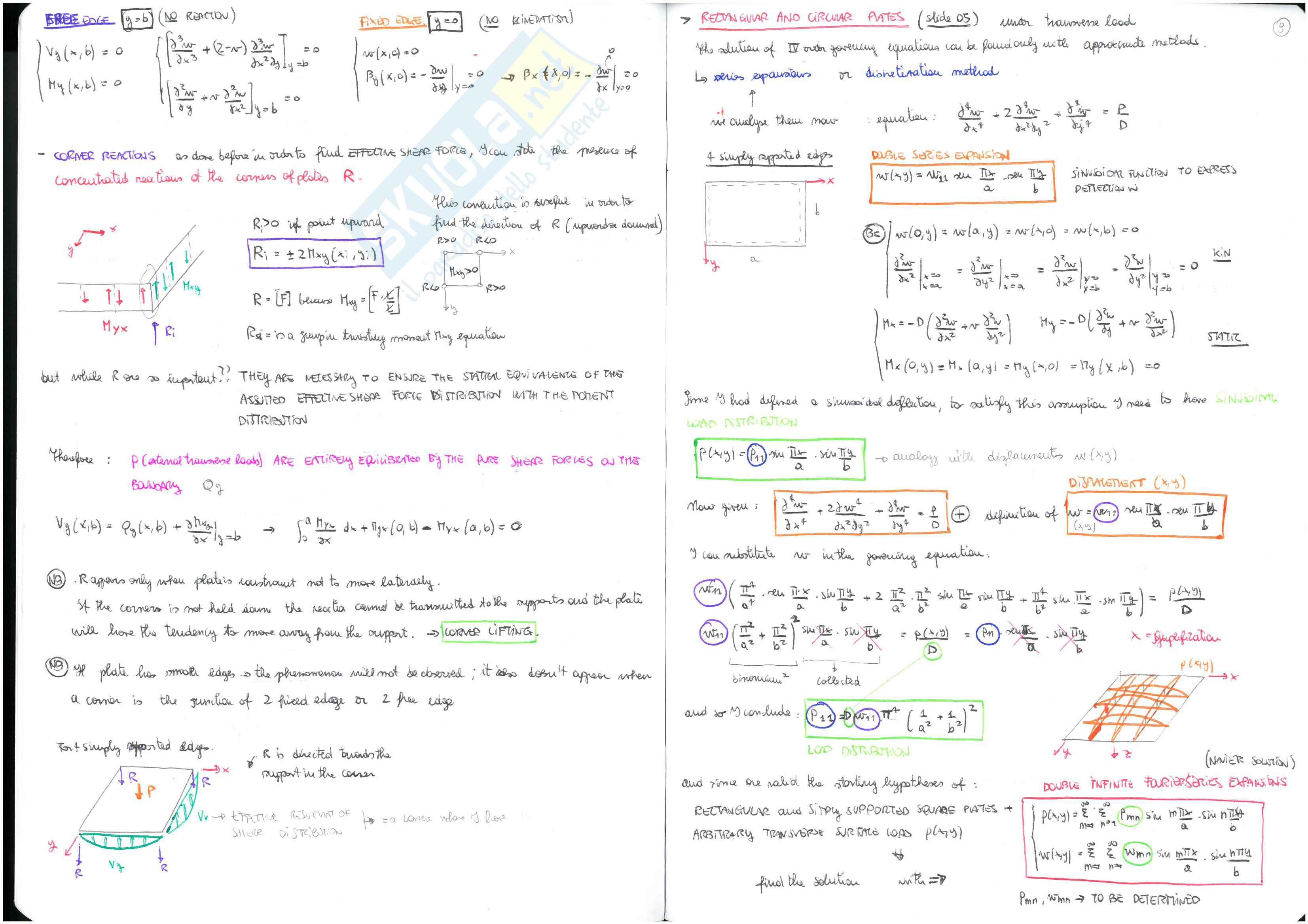 Teoria e applicazioni pratiche Pag. 6