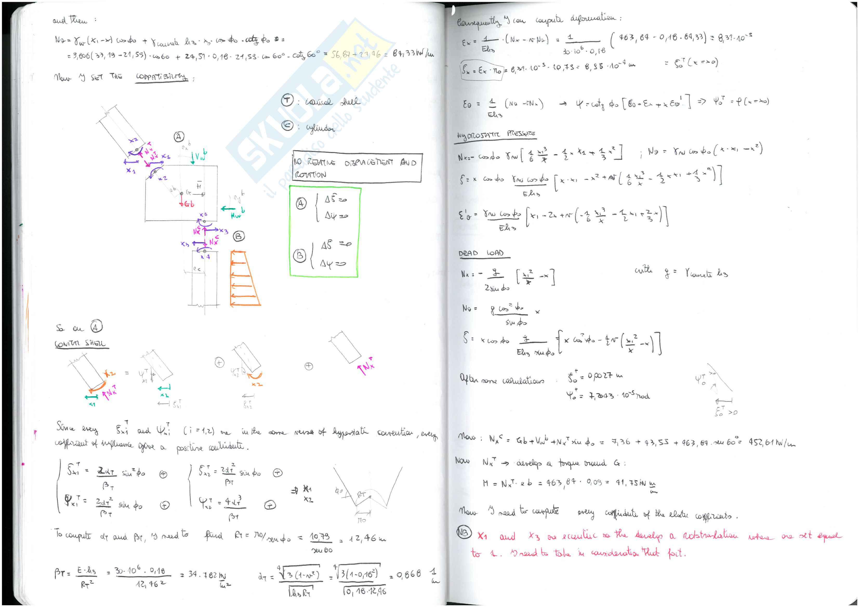 Teoria e applicazioni pratiche Pag. 61
