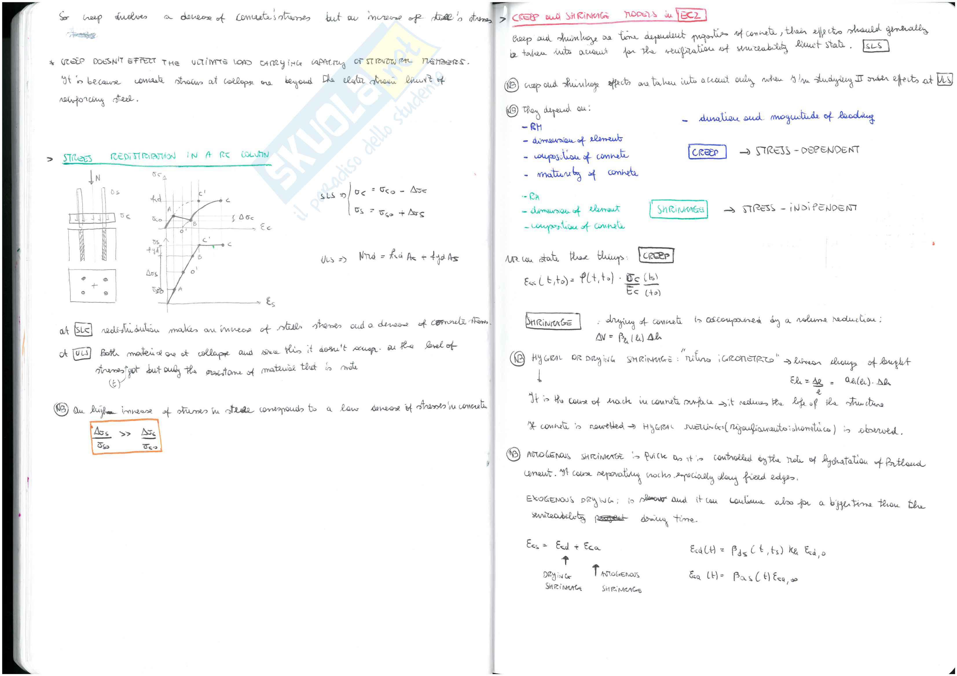 Teoria e applicazioni pratiche Pag. 66