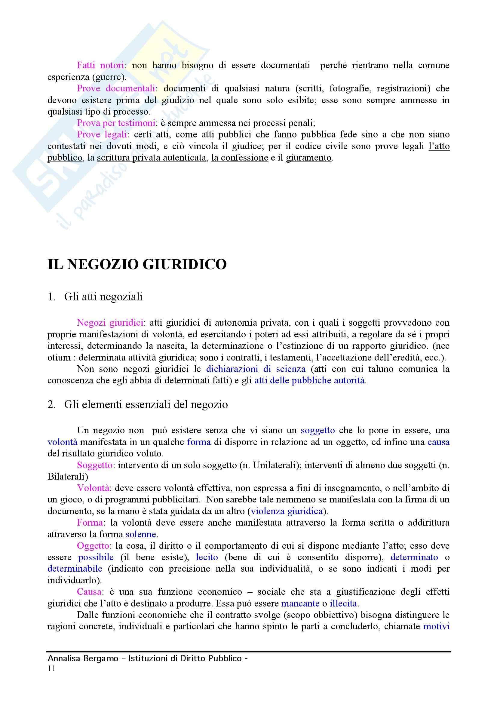 Diritto pubblico - Compendio Pag. 11