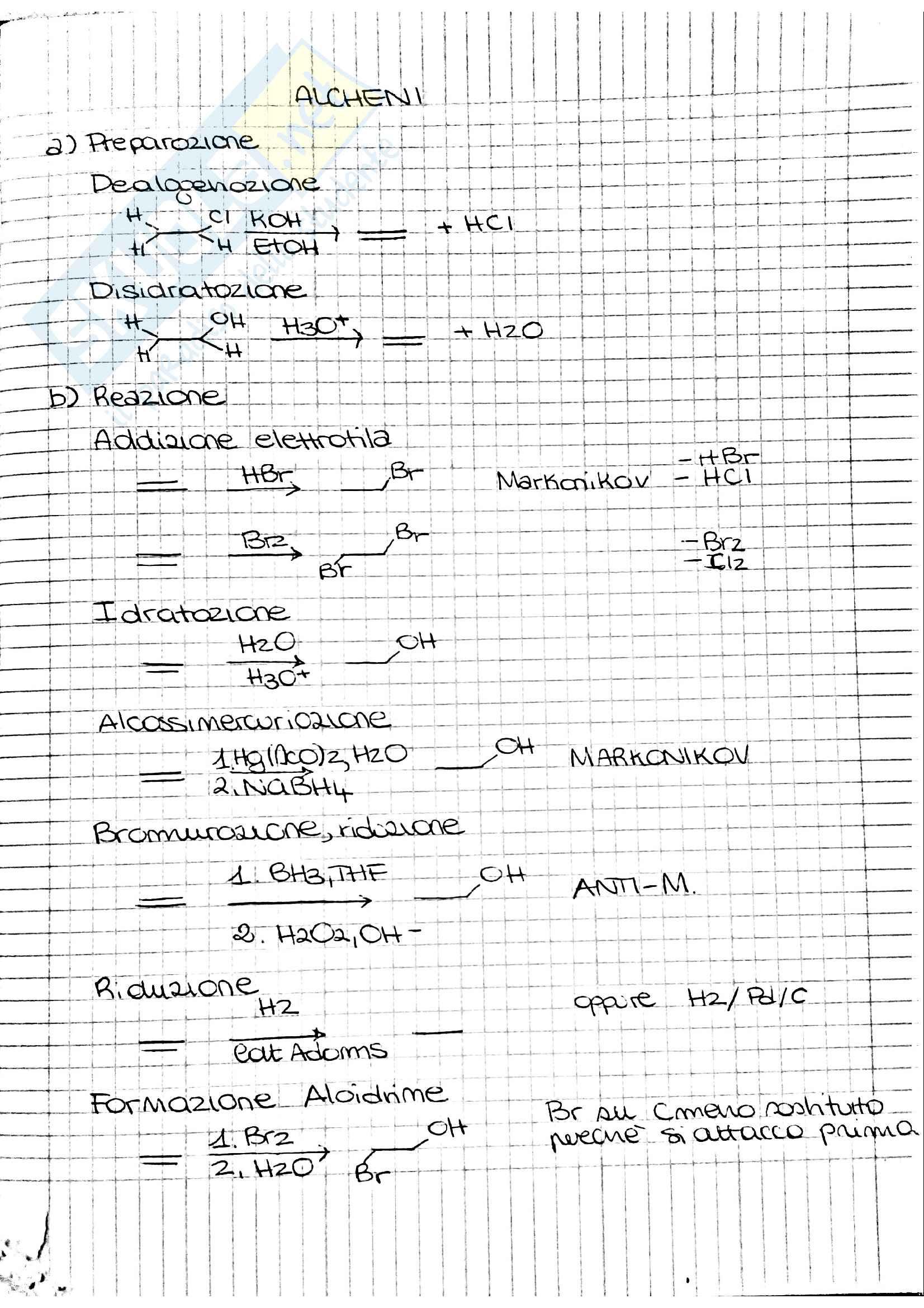 Schema Generale delle Reazioni