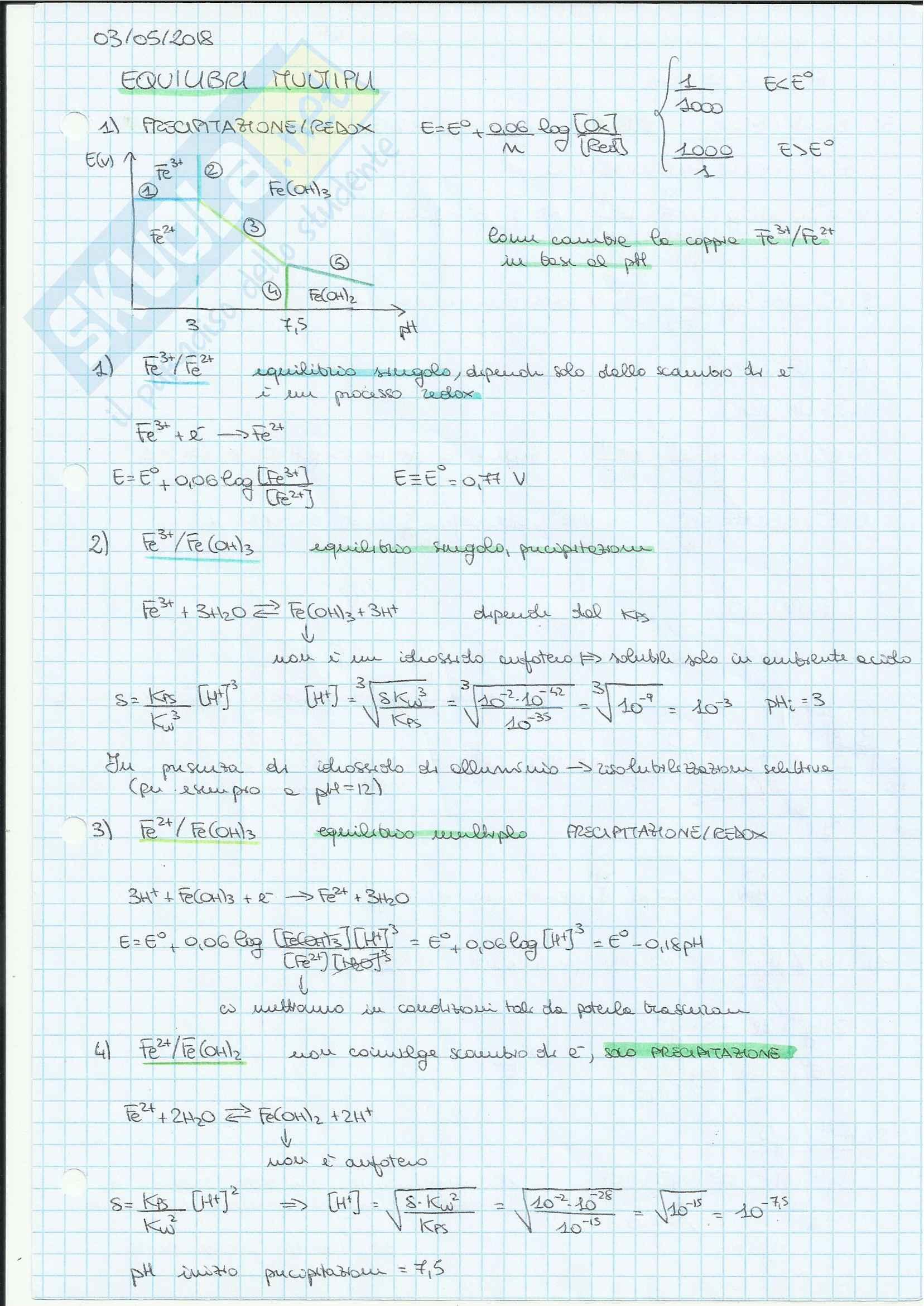 Appunti di Chimica analitica 1 (qualitativa) Pag. 31