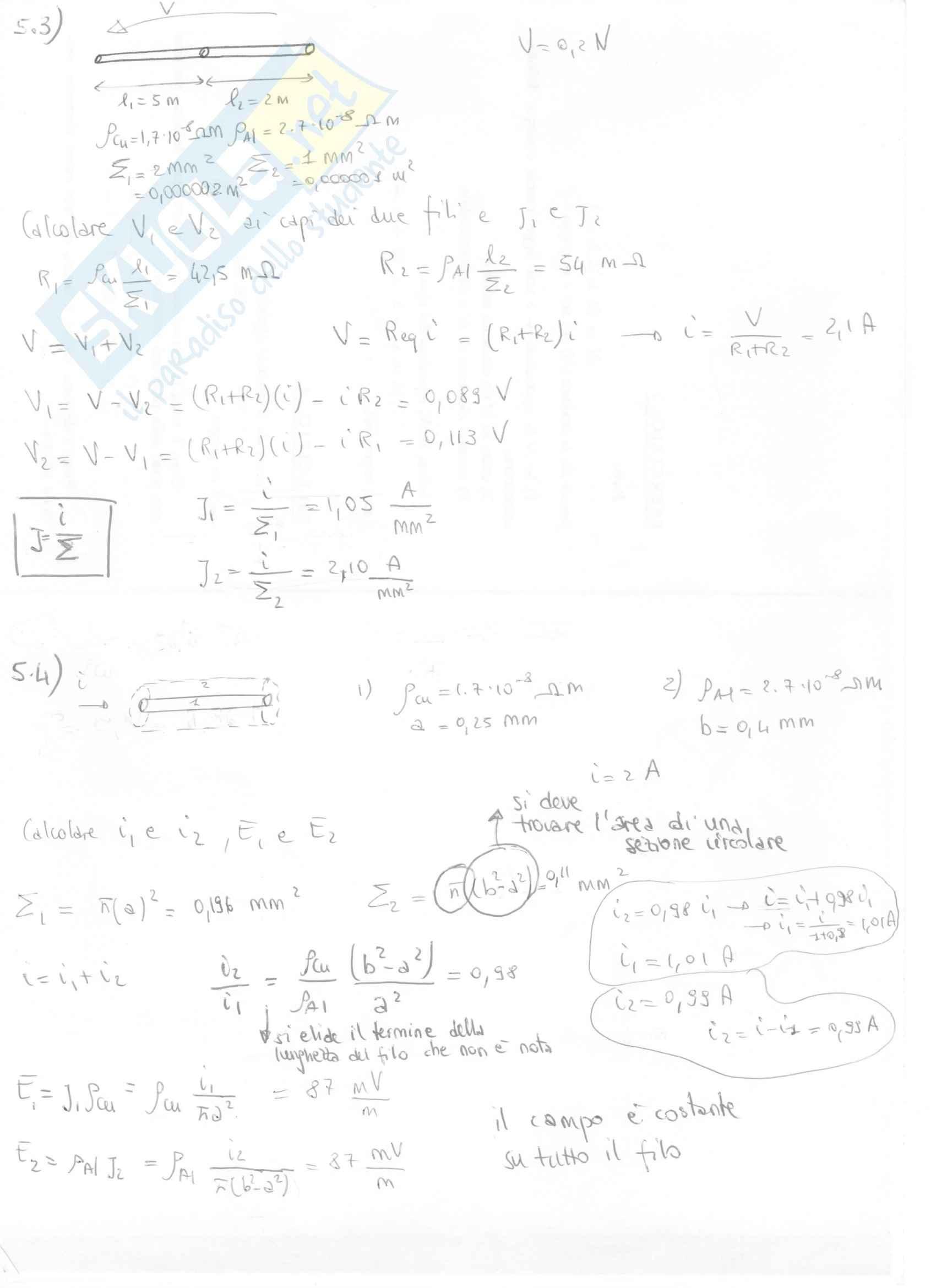 Fisica II - Esercizi svolti capitoli 5 e 6