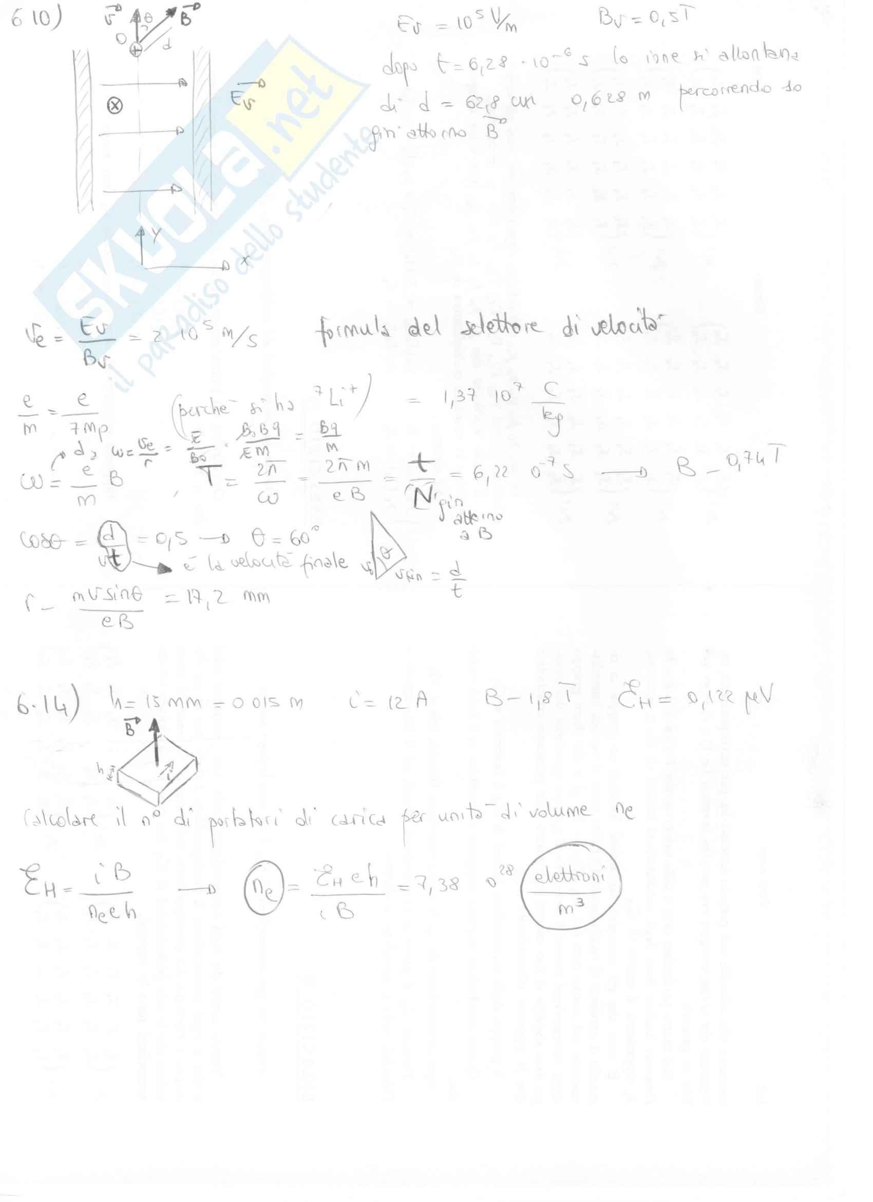 Fisica II - Esercizi svolti capitoli 5 e 6 Pag. 11