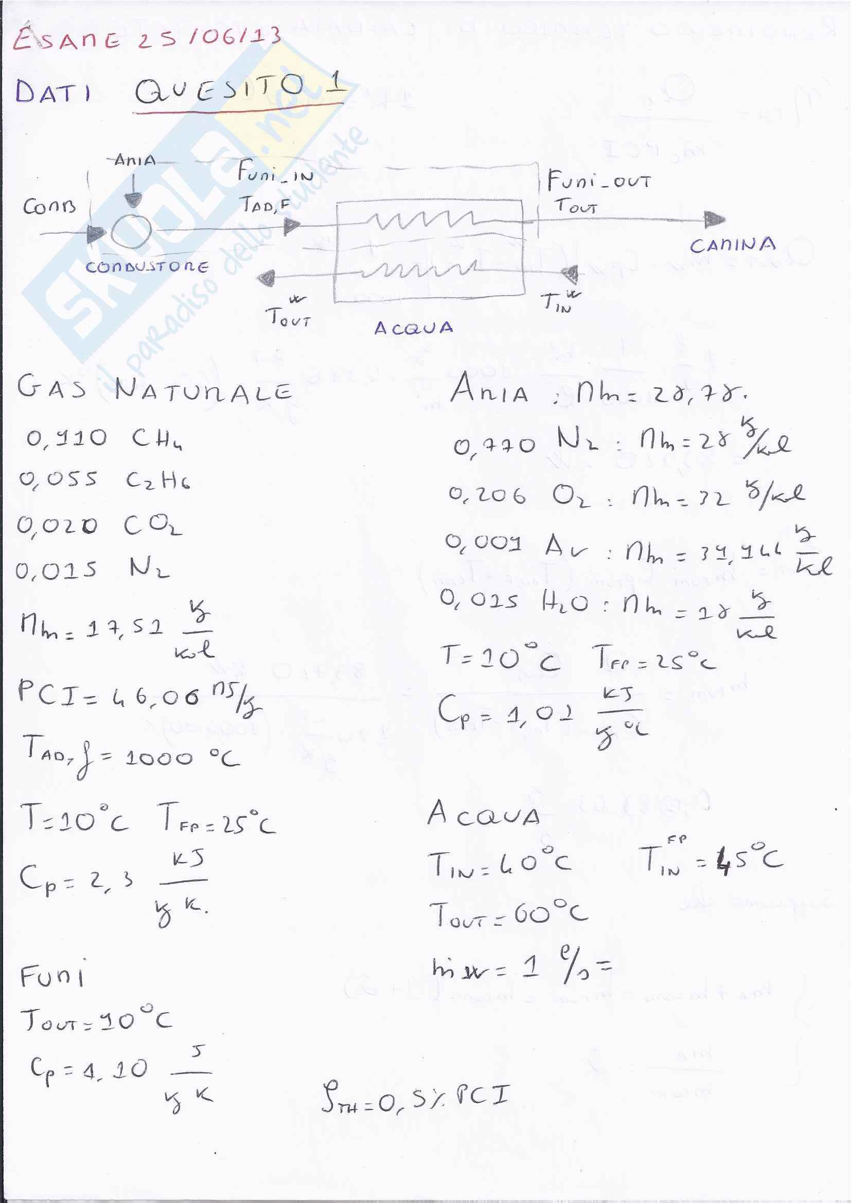 Sistemi Energetici - esame svolto 2013